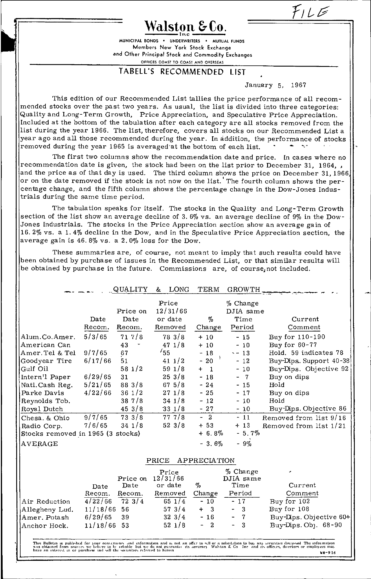 Tabell's Market Letter - January 05, 1967 page 1