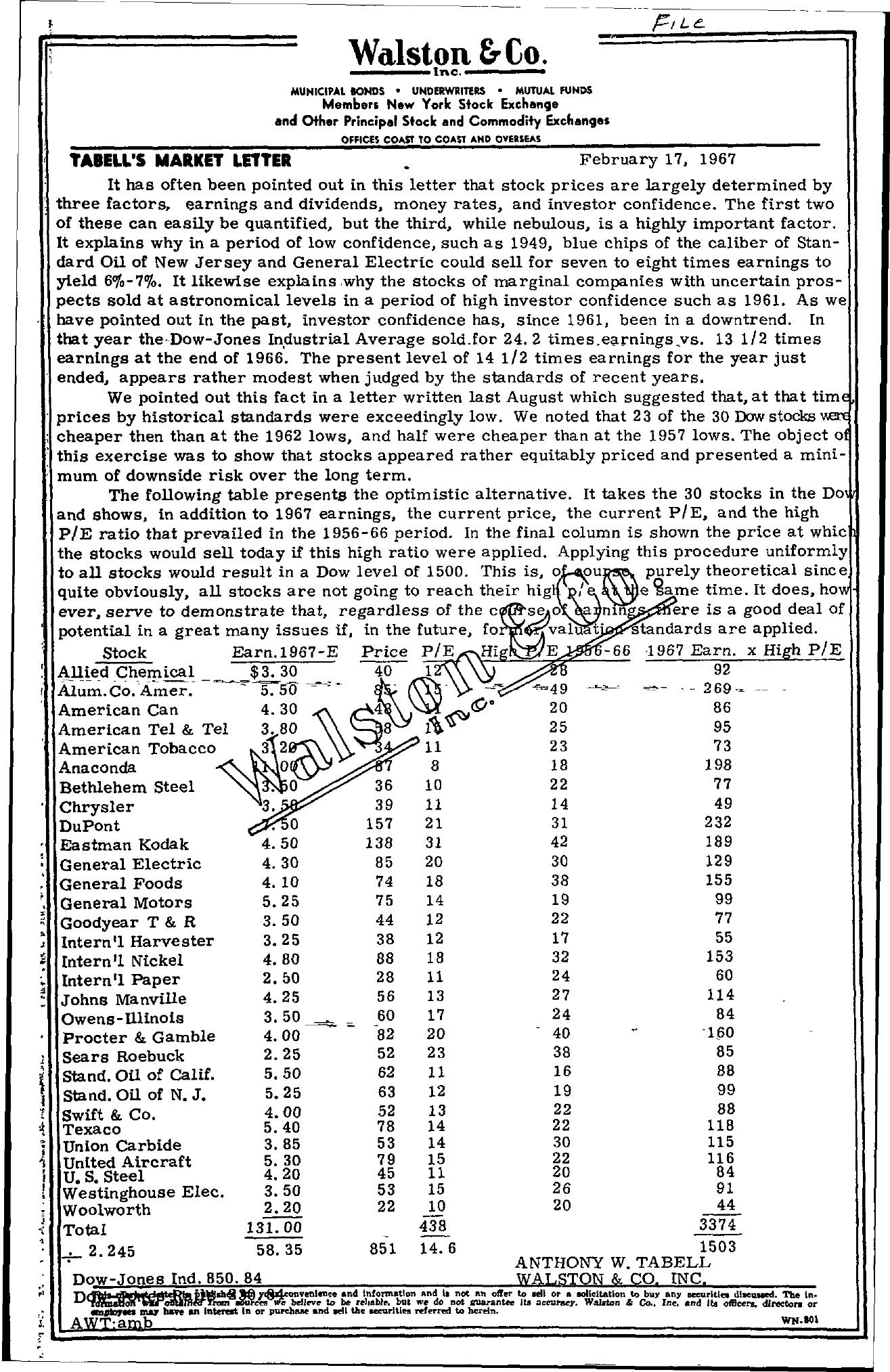 Tabell's Market Letter - February 17, 1967