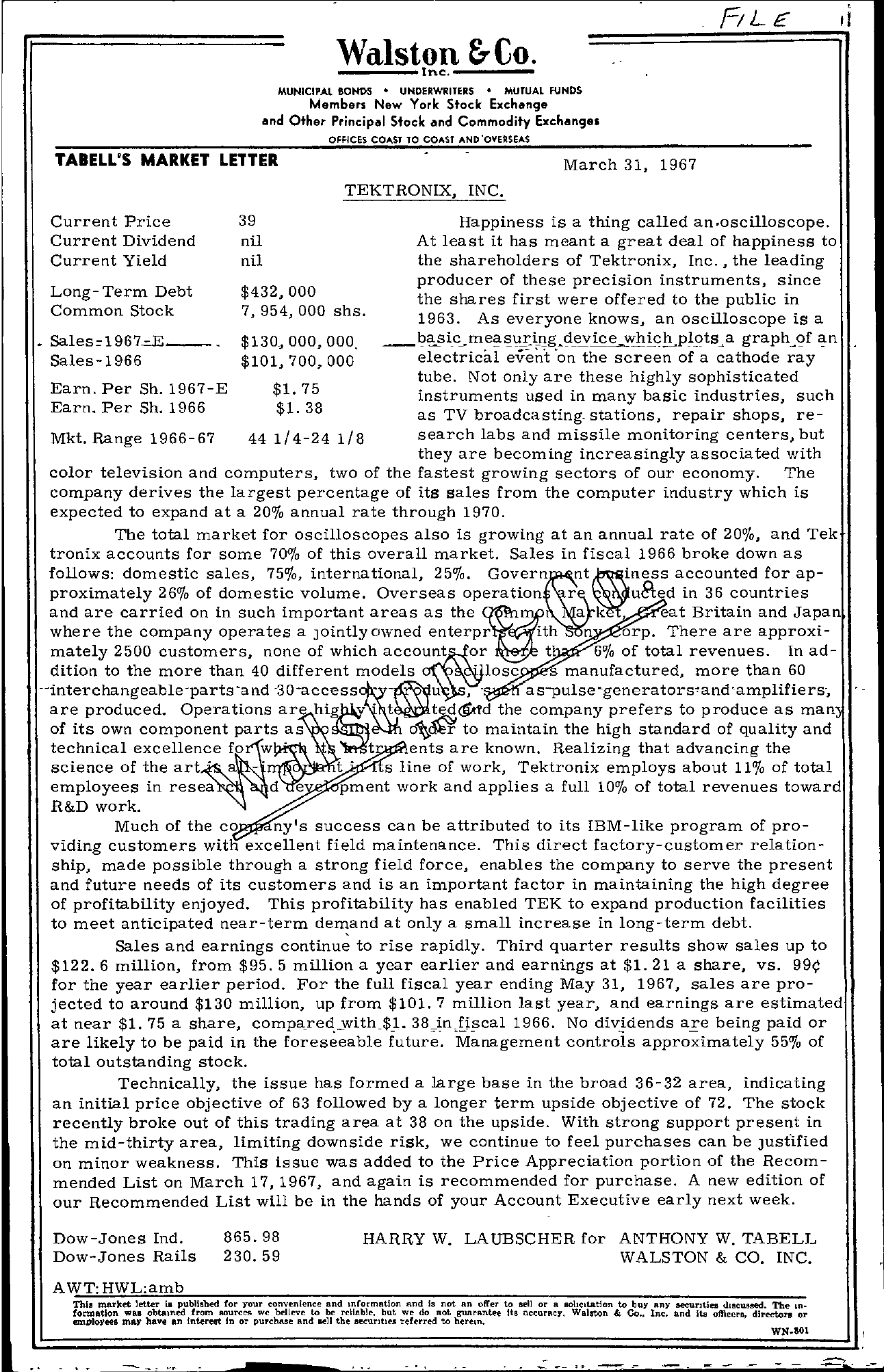 Tabell's Market Letter - March 31, 1967