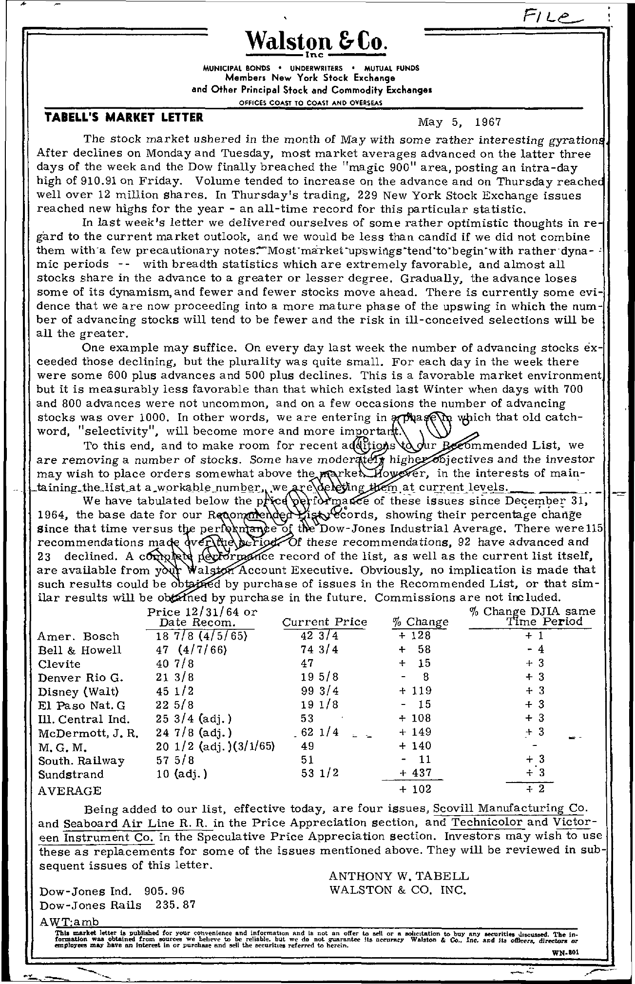 Tabell's Market Letter - May 05, 1967