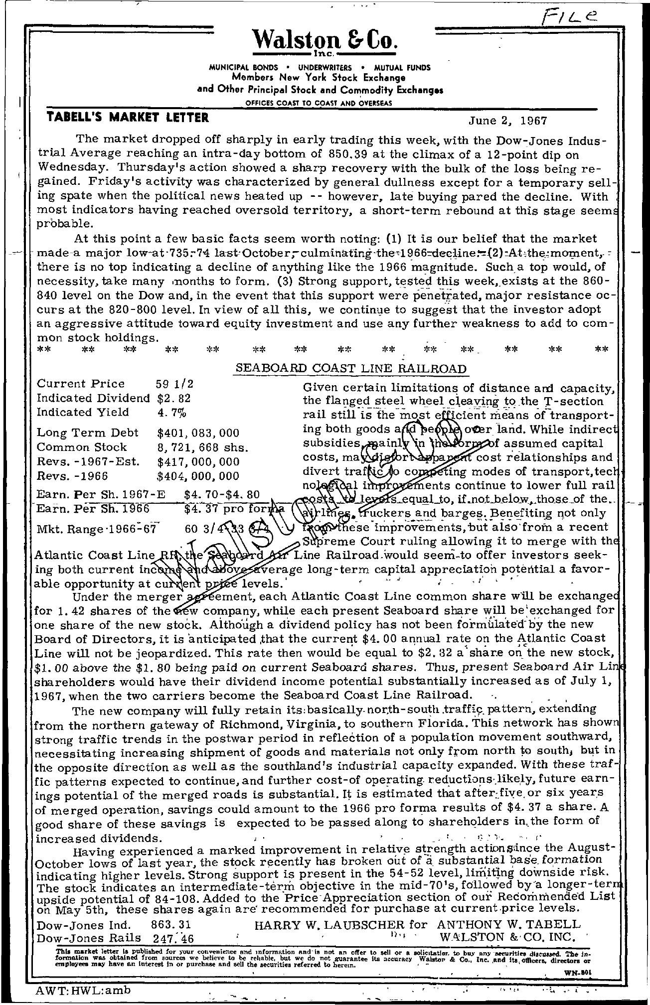 Tabell's Market Letter - June 02, 1967