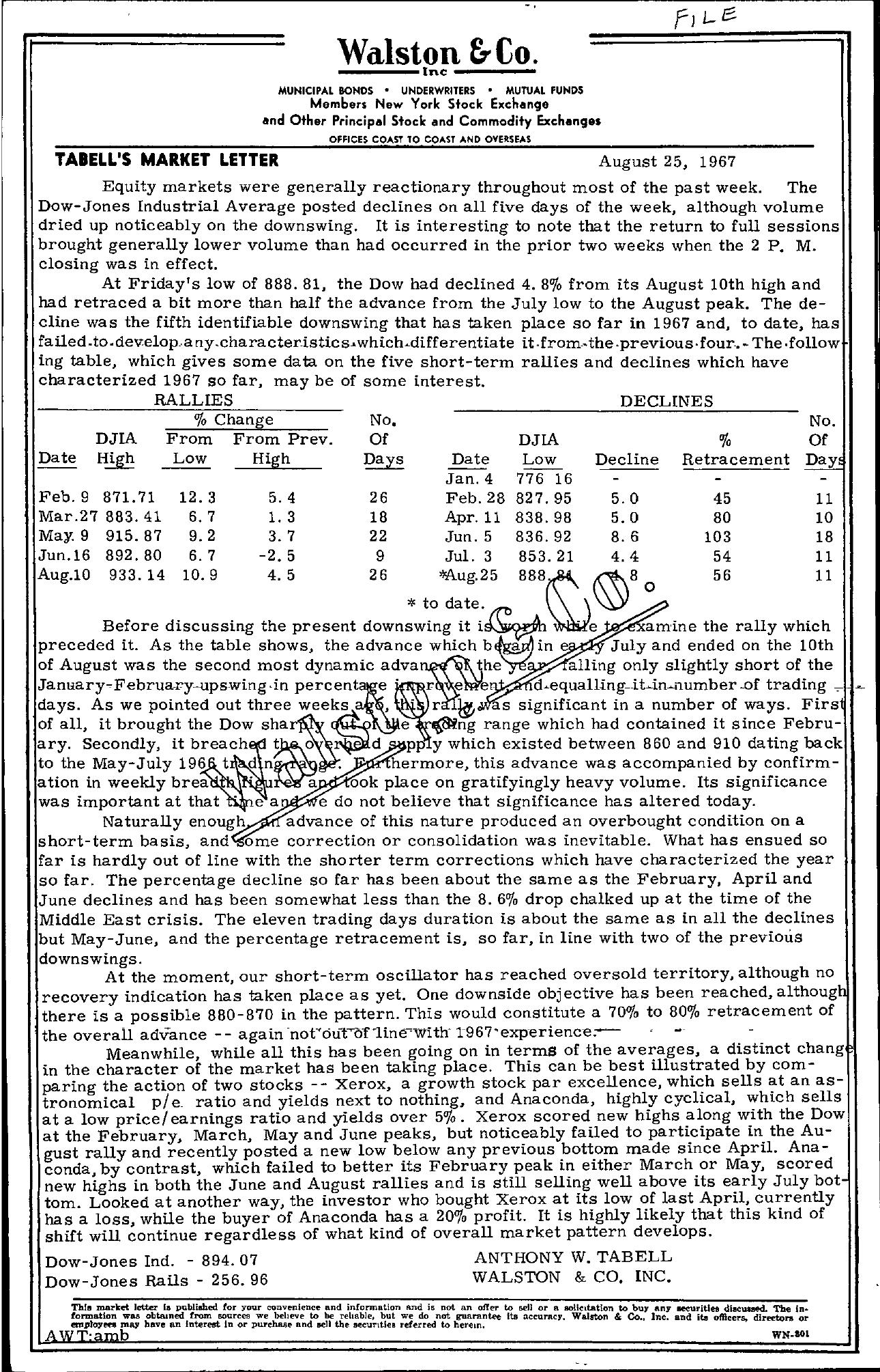 Tabell's Market Letter - August 25, 1967