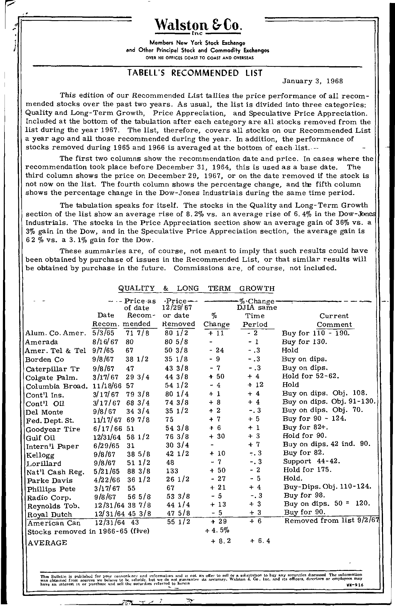 Tabell's Market Letter - January 03, 1968 page 1