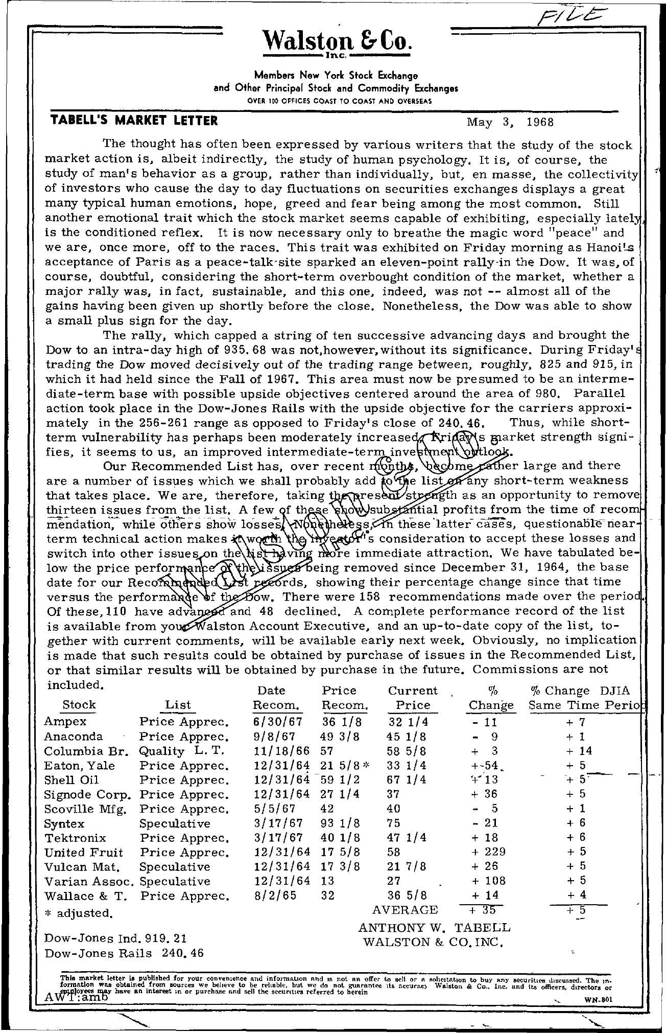 Tabell's Market Letter - May 03, 1968