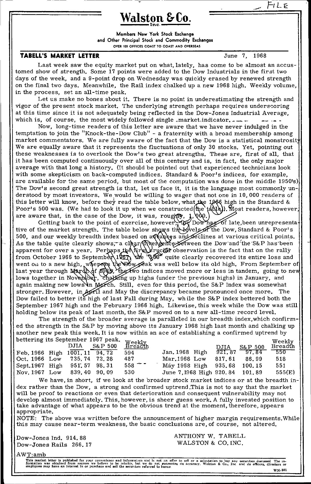 Tabell's Market Letter - June 07, 1968