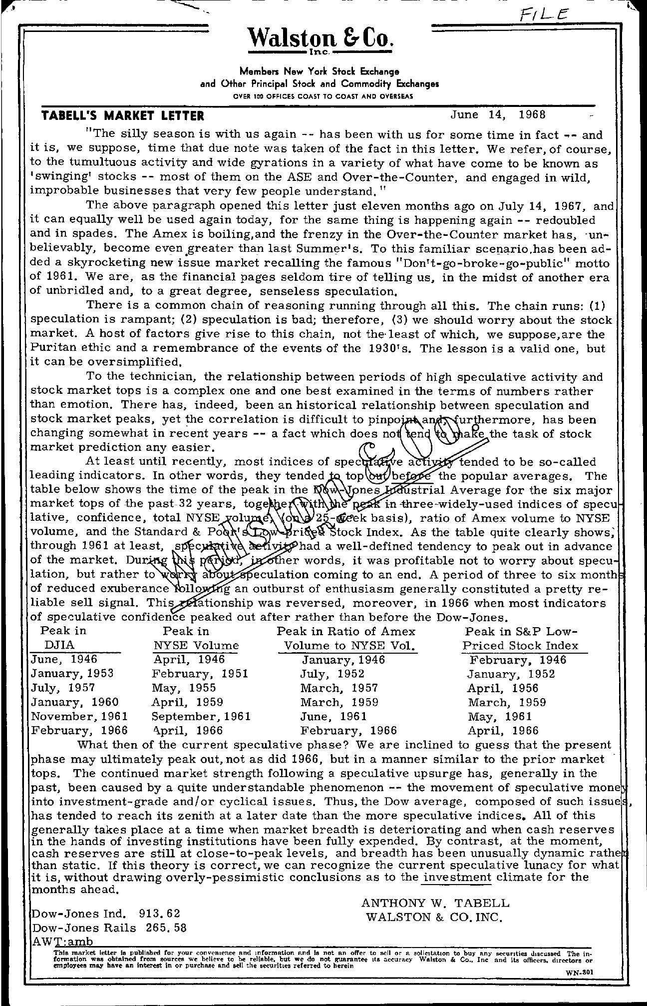 Tabell's Market Letter - June 14, 1968