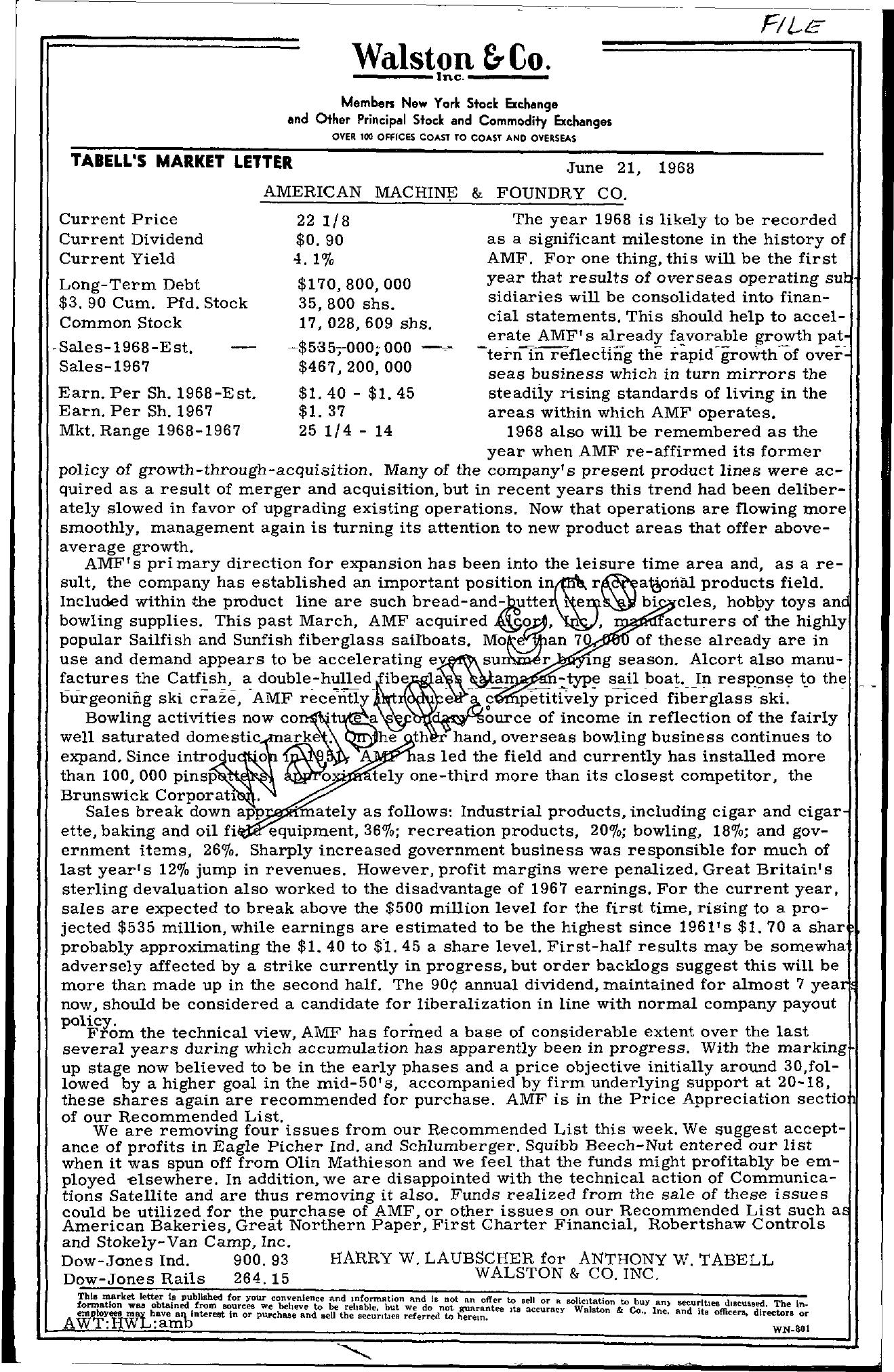 Tabell's Market Letter - June 21, 1968