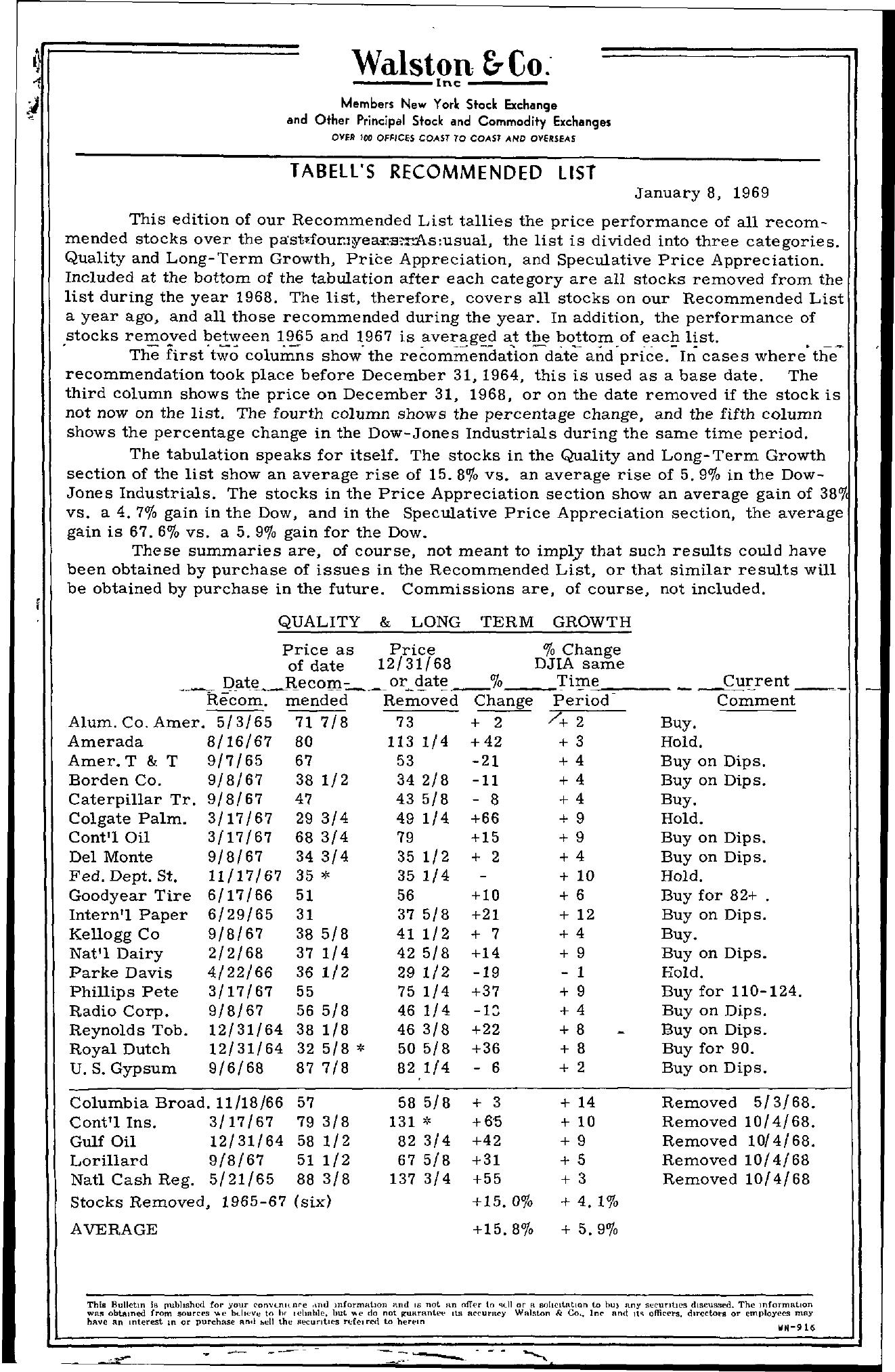 Tabell's Market Letter - January 08, 1969