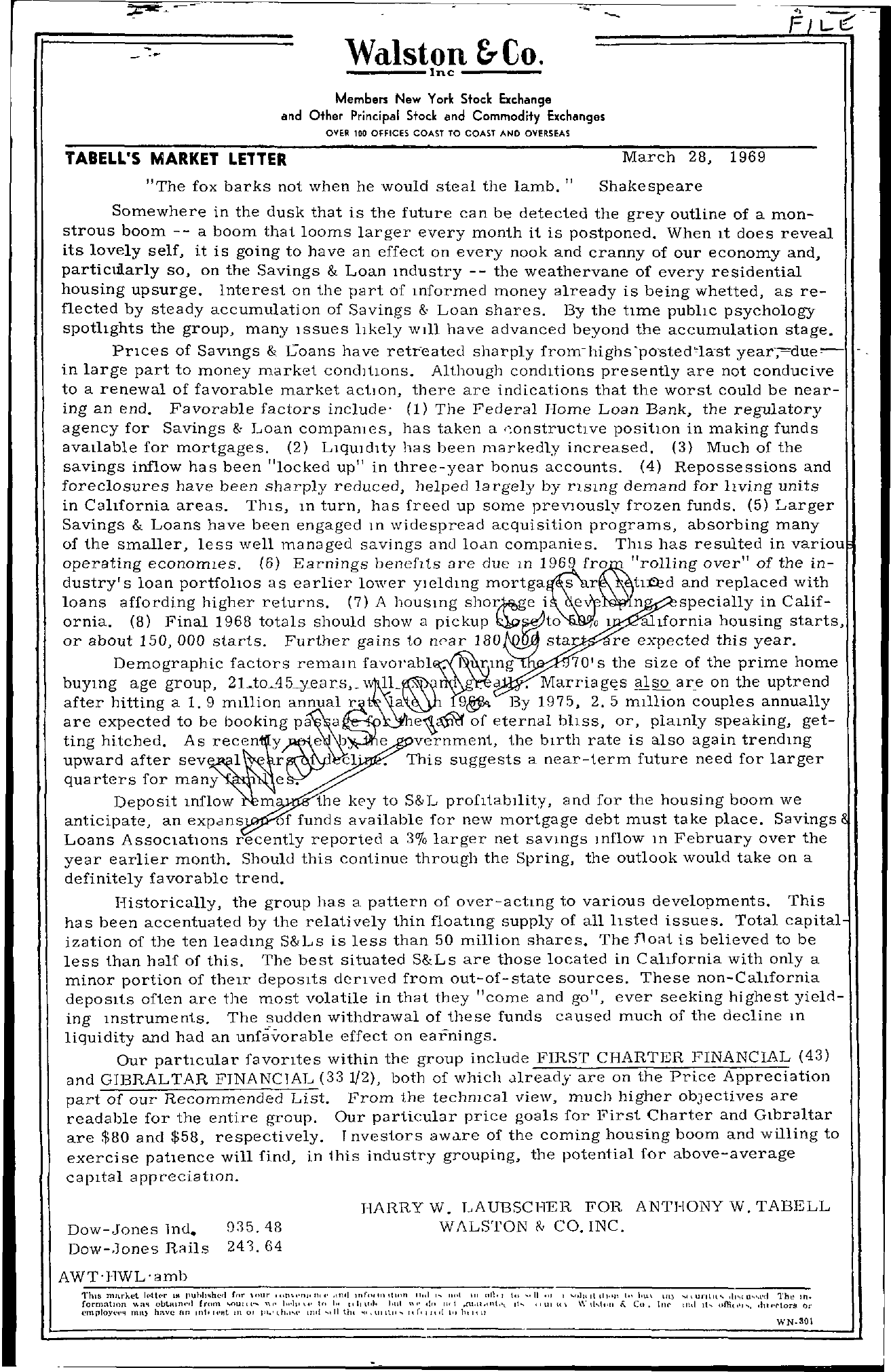 Tabell's Market Letter - March 28, 1969