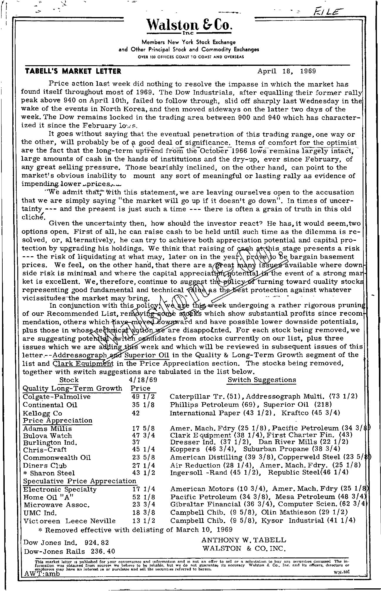Tabell's Market Letter - April 18, 1969