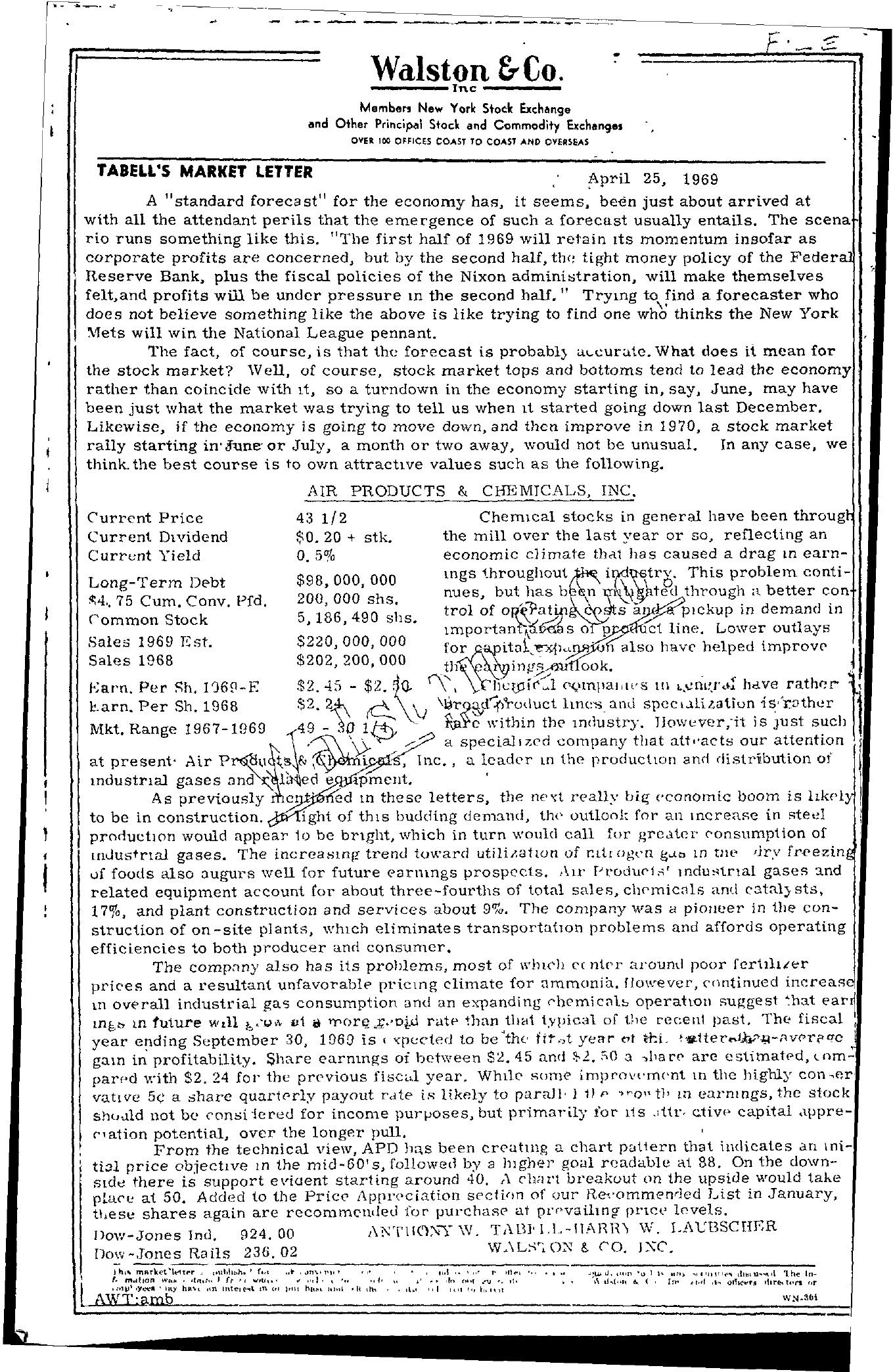 Tabell's Market Letter - April 25, 1969