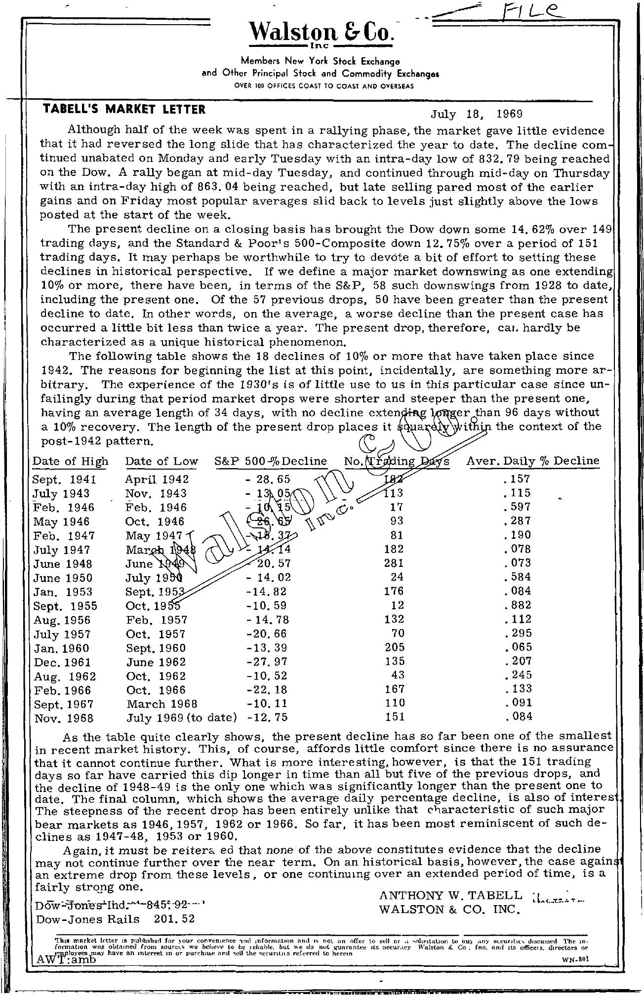 Tabell's Market Letter - July 18, 1969