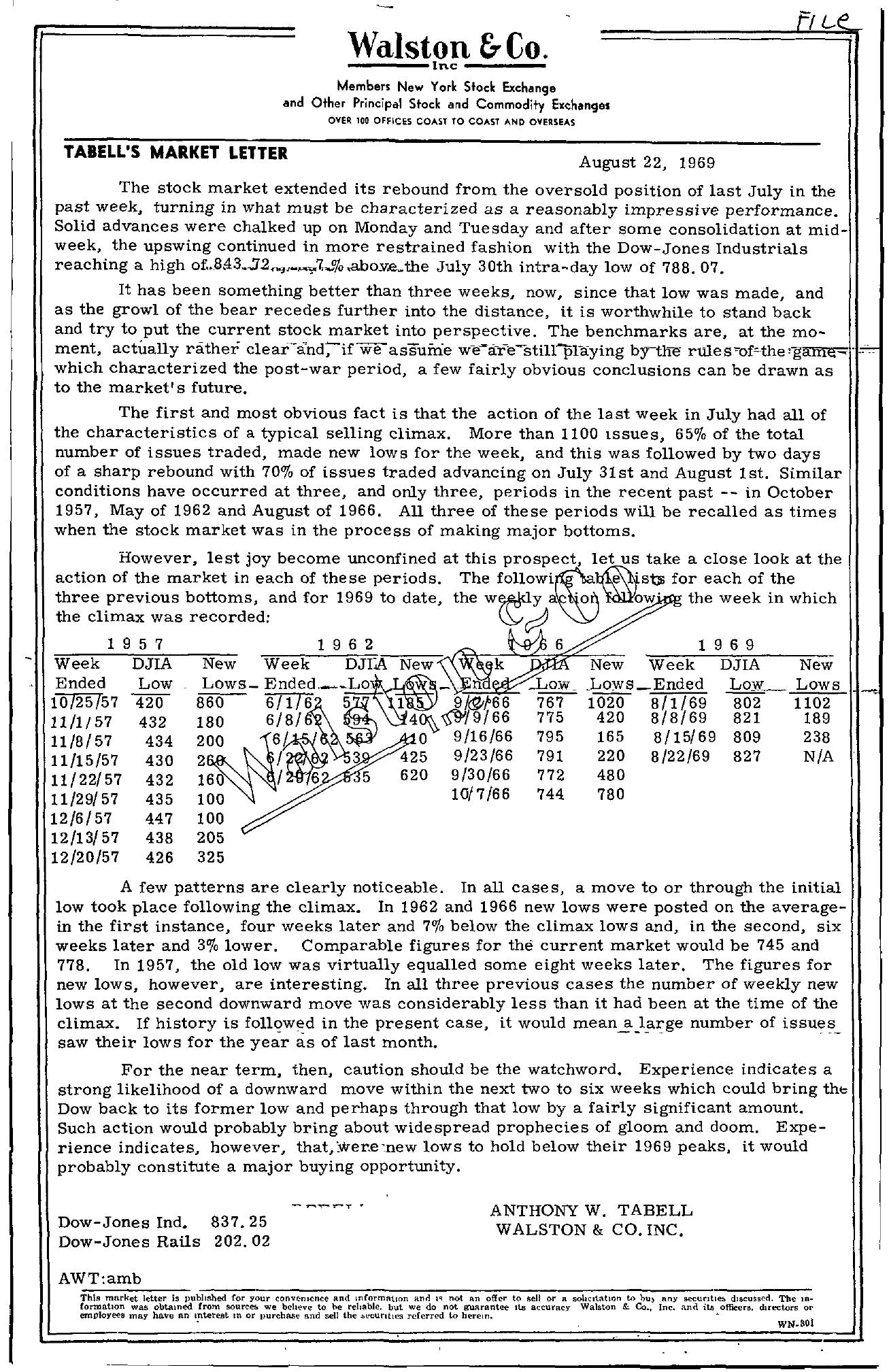 Tabell's Market Letter - August 22, 1969