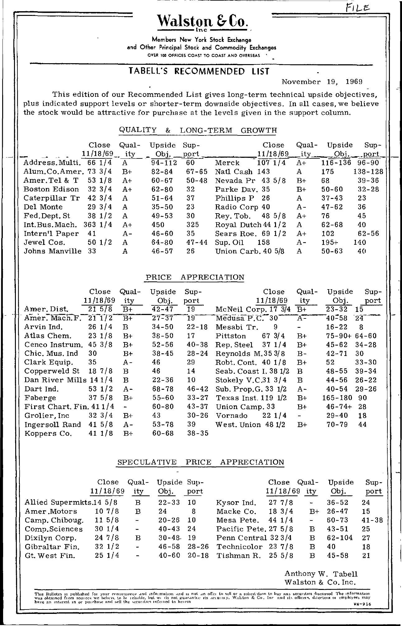 Tabell's Market Letter - November 19, 1969