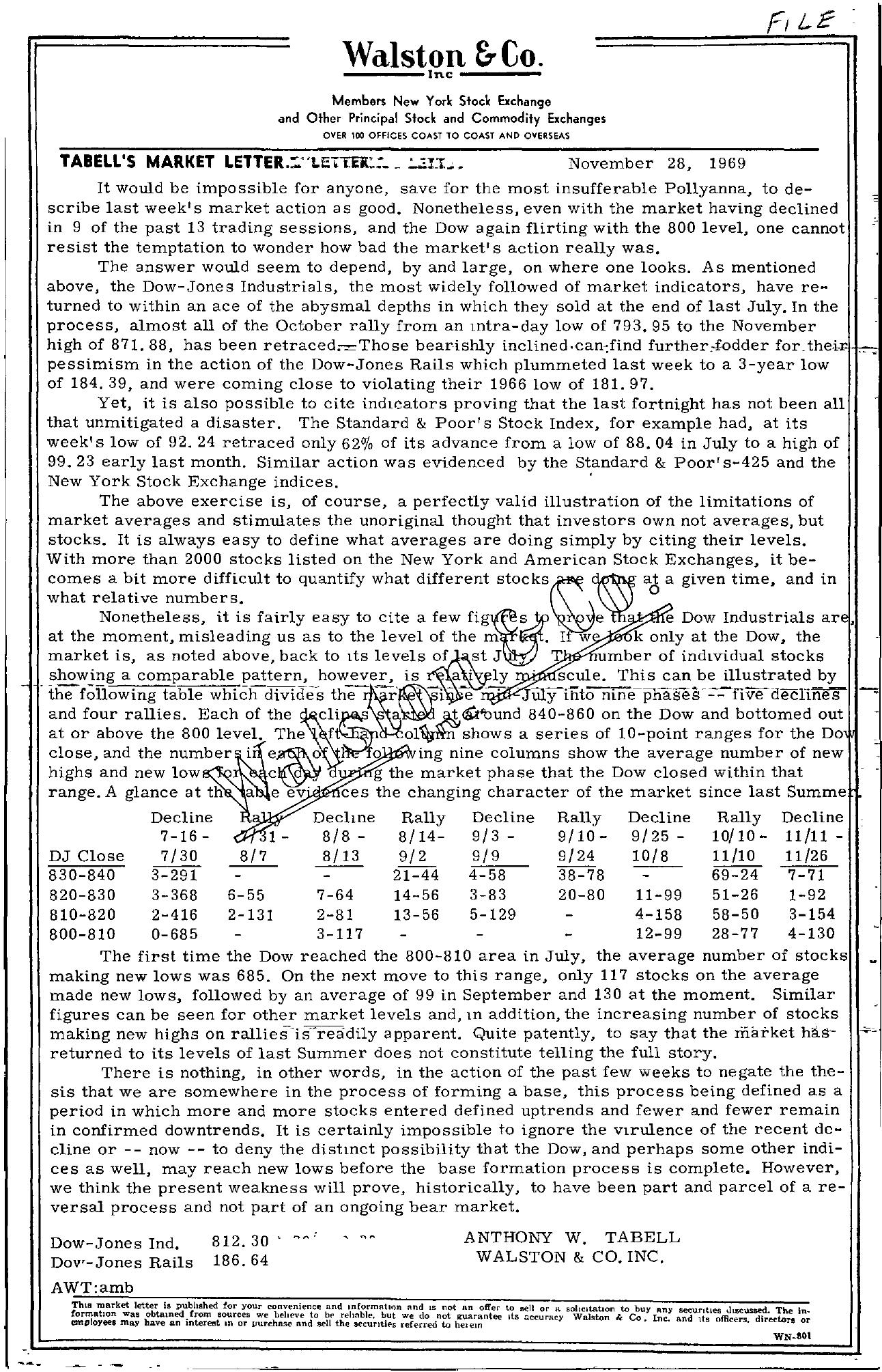 Tabell's Market Letter - November 28, 1969