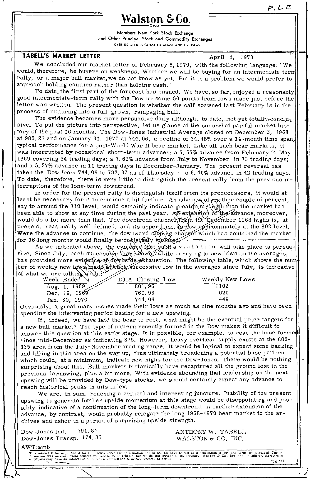 Tabell's Market Letter - April 03, 1970