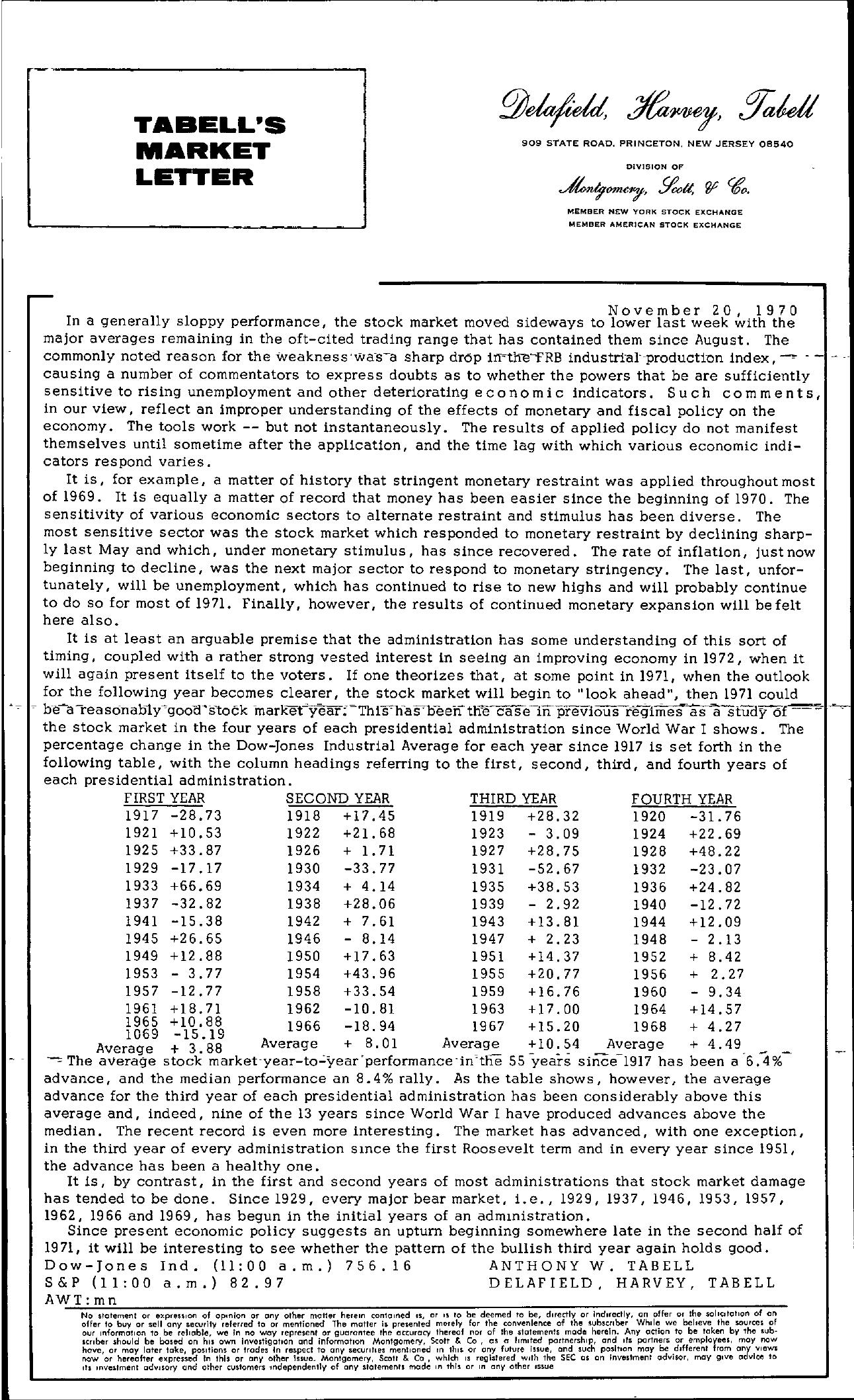 Tabell's Market Letter - November 20, 1970