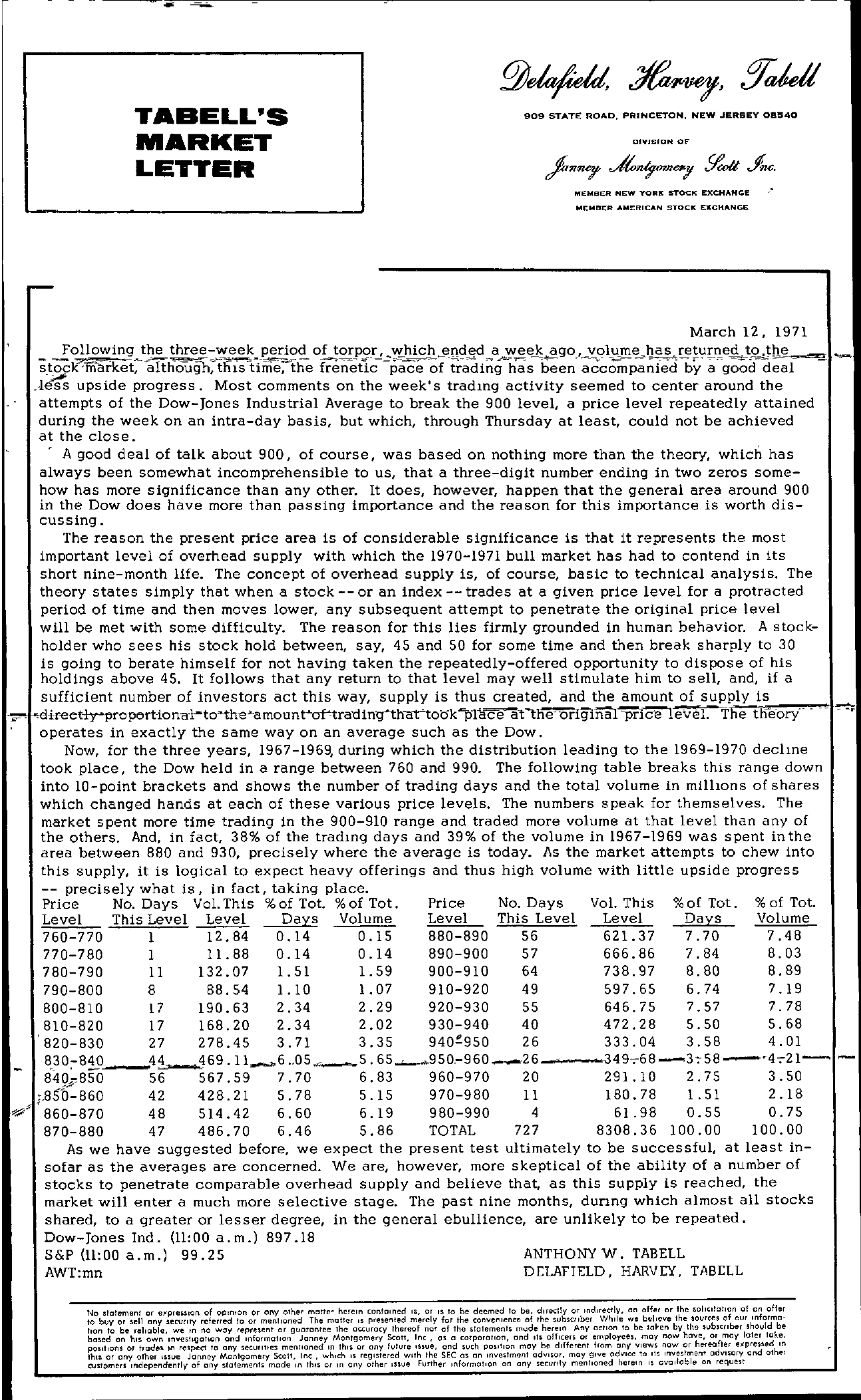 Tabell's Market Letter - March 12, 1971