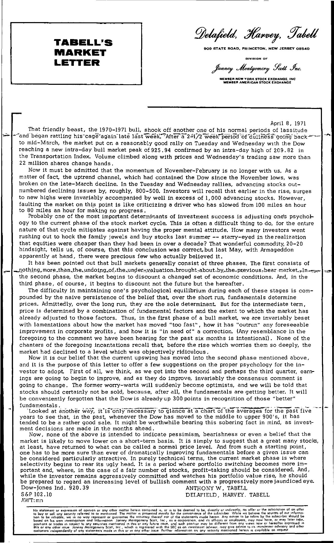 Tabell's Market Letter - April 08, 1971