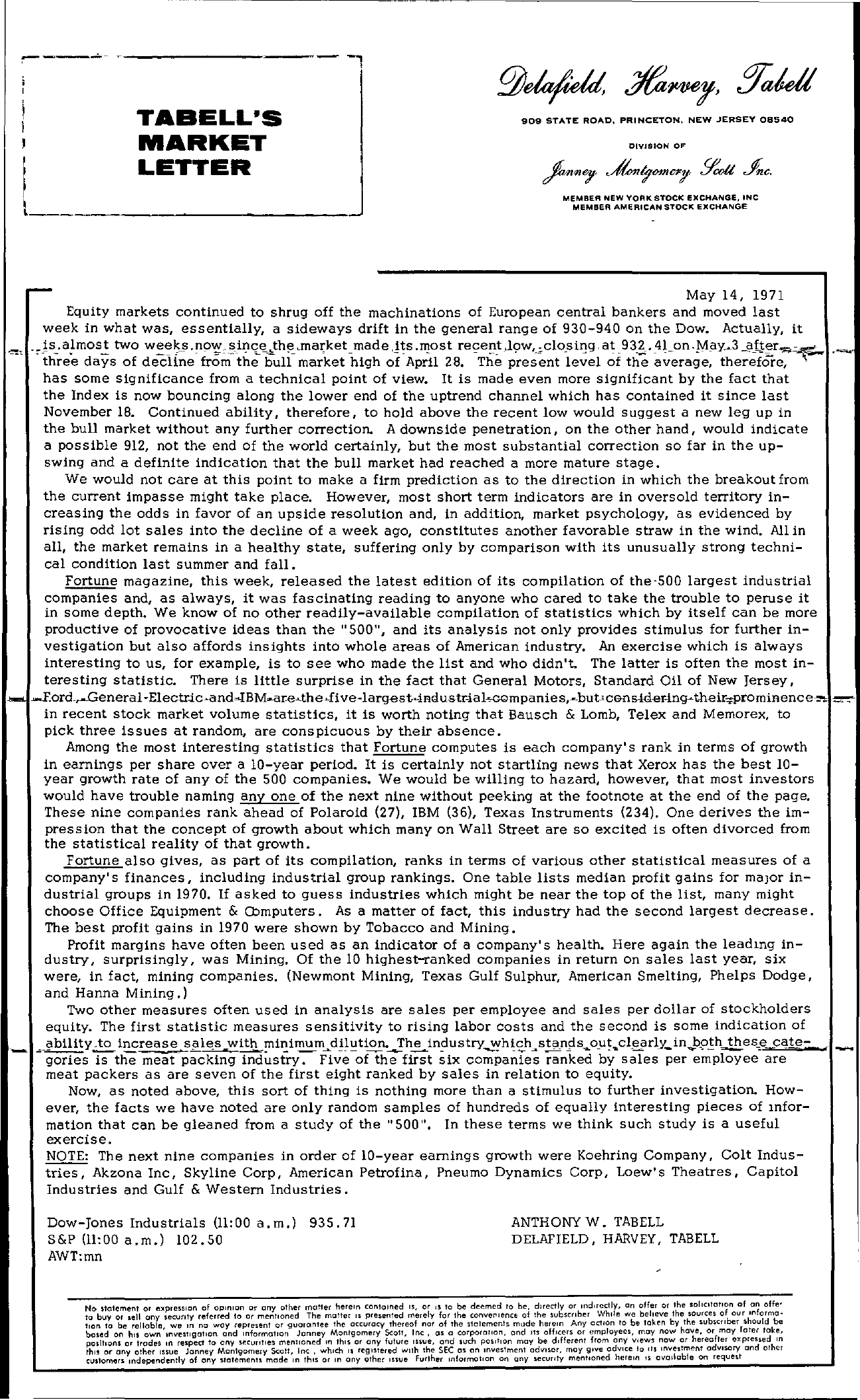 Tabell's Market Letter - May 14, 1971