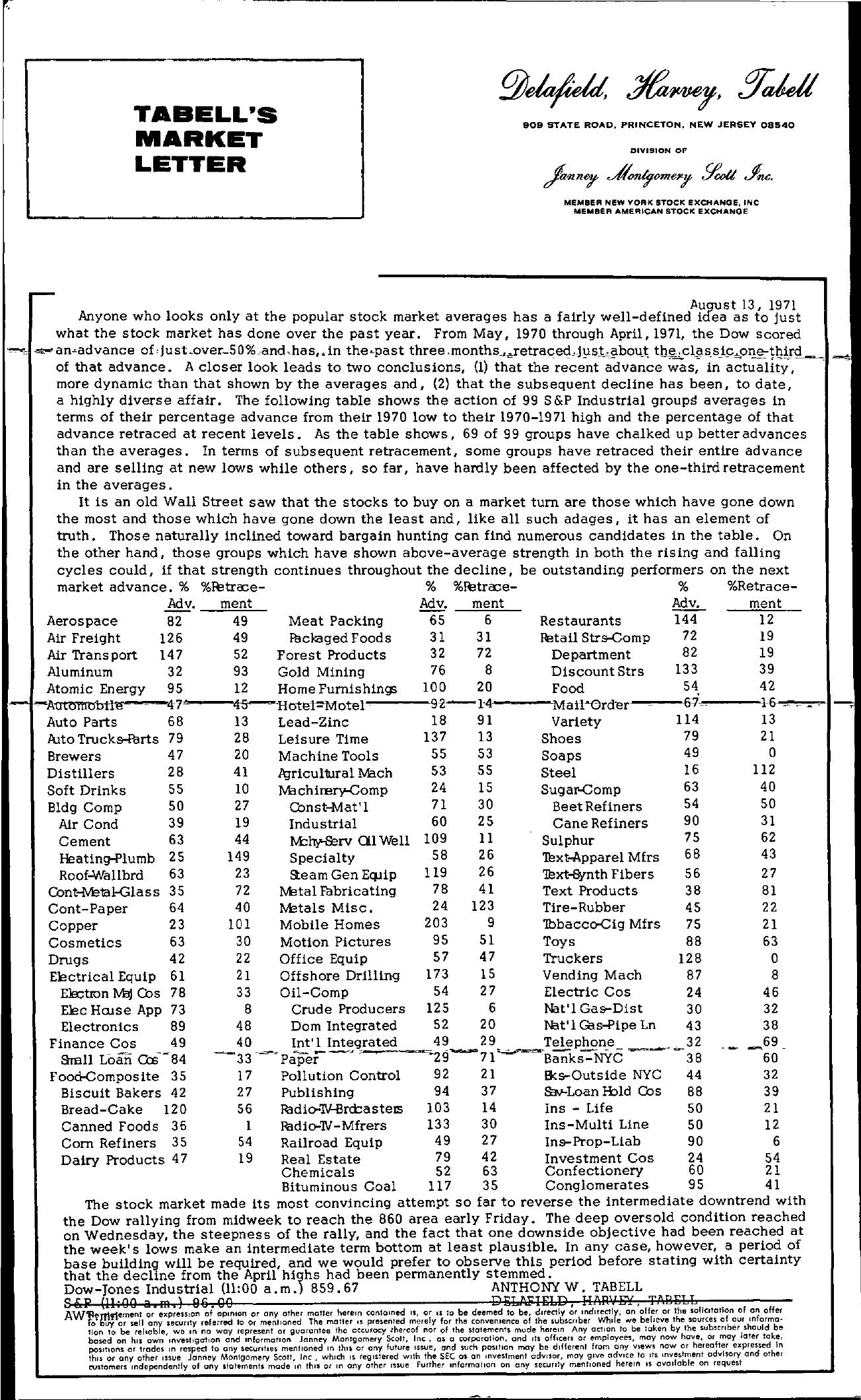 Tabell's Market Letter - August 13, 1971