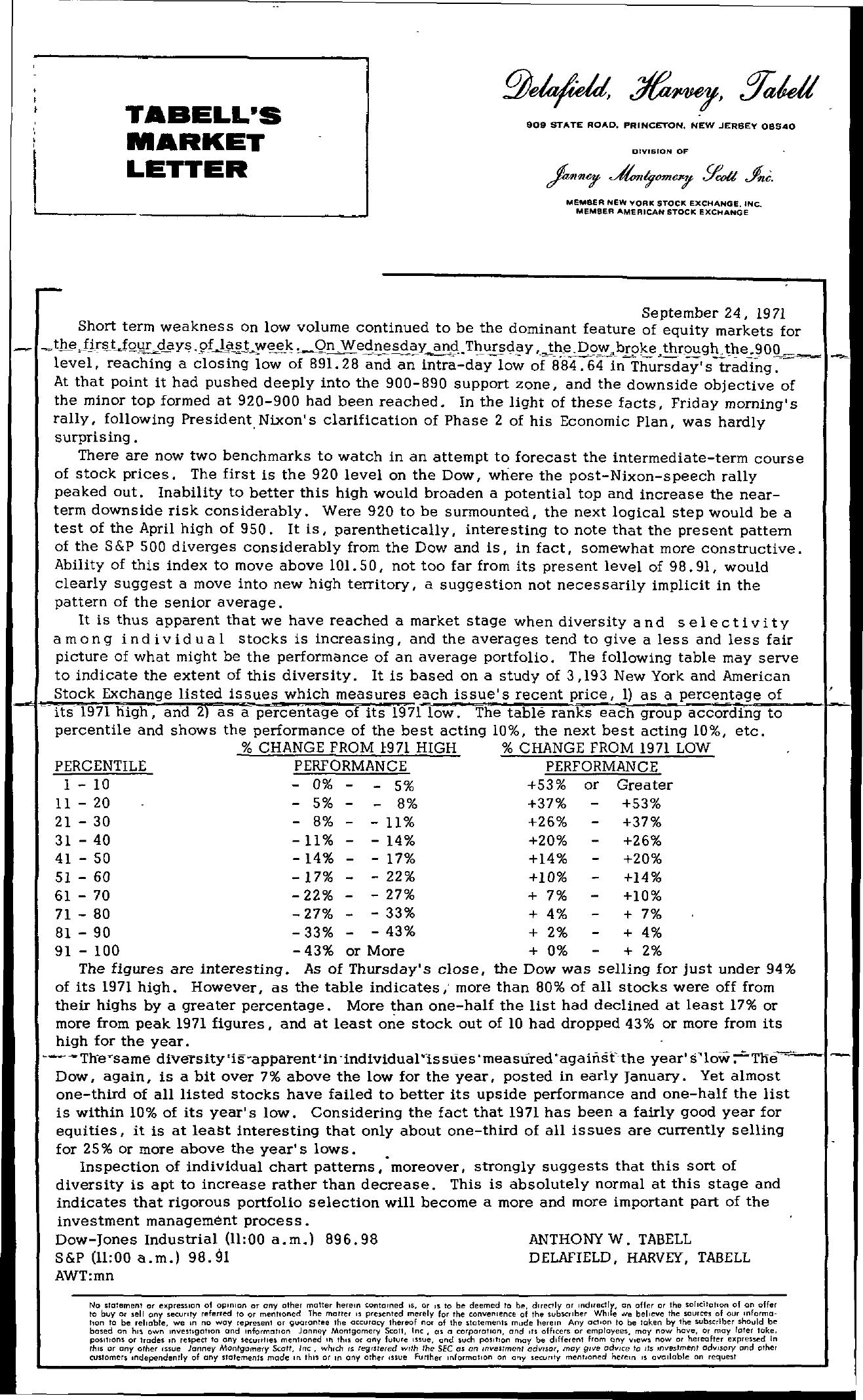 Tabell's Market Letter - September 24, 1971