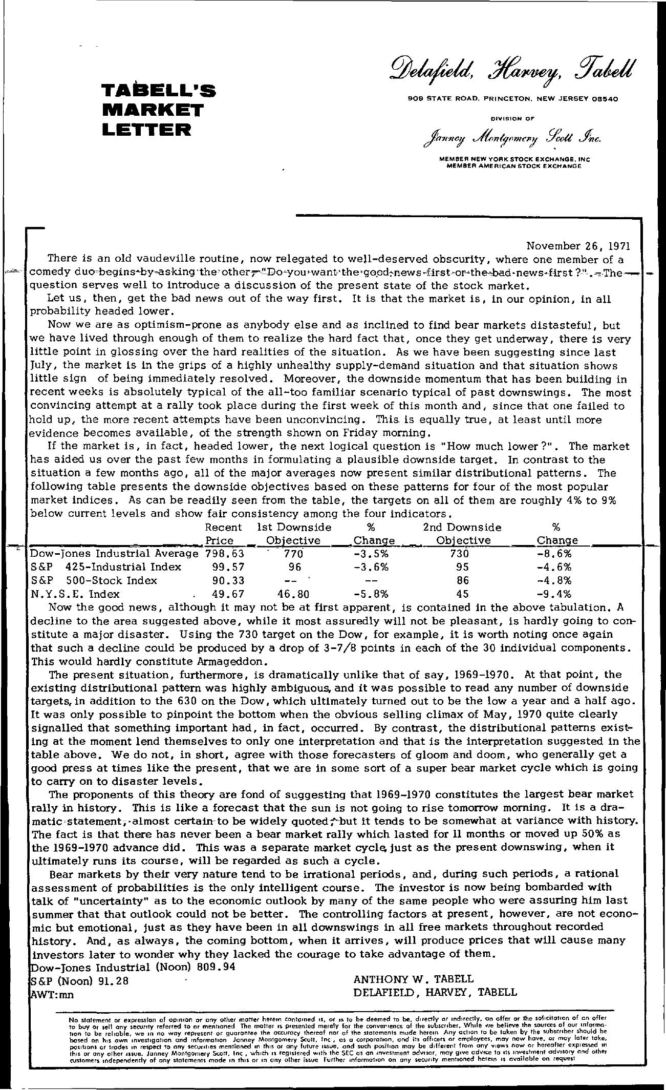 Tabell's Market Letter - November 26, 1971