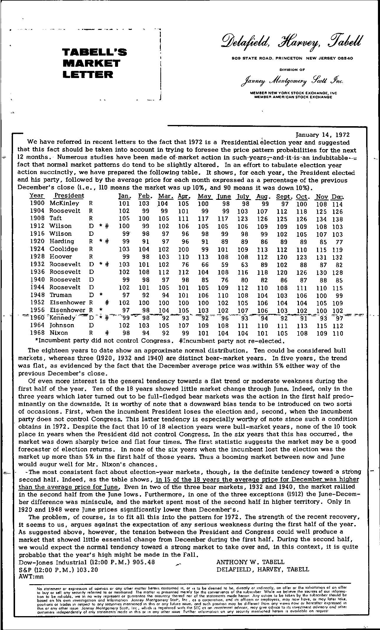 Tabell's Market Letter - January 14, 1972