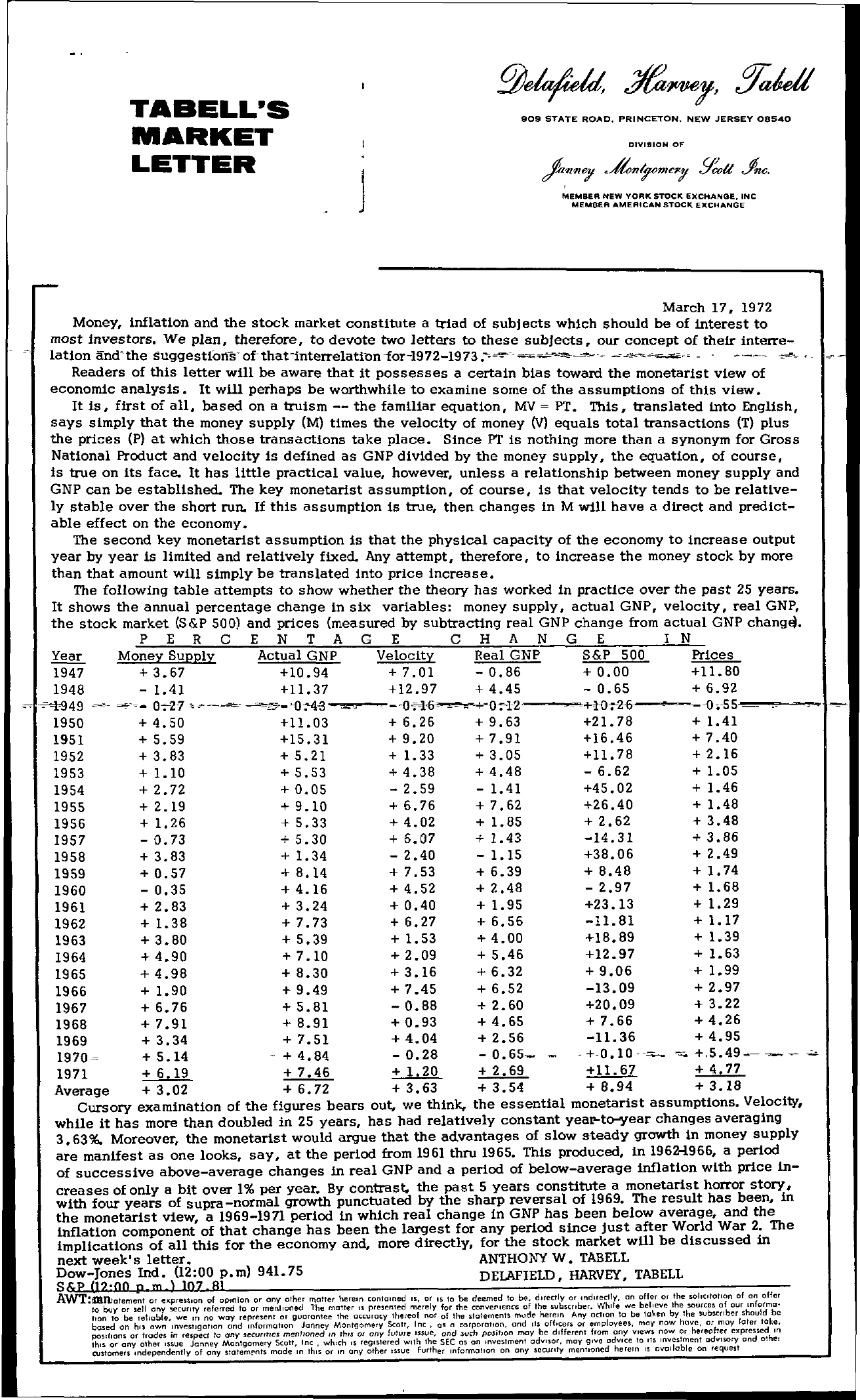 Tabell's Market Letter - March 17, 1972