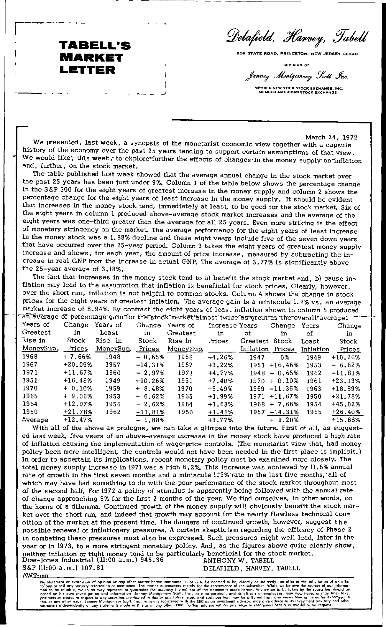 Tabell's Market Letter - March 24, 1972