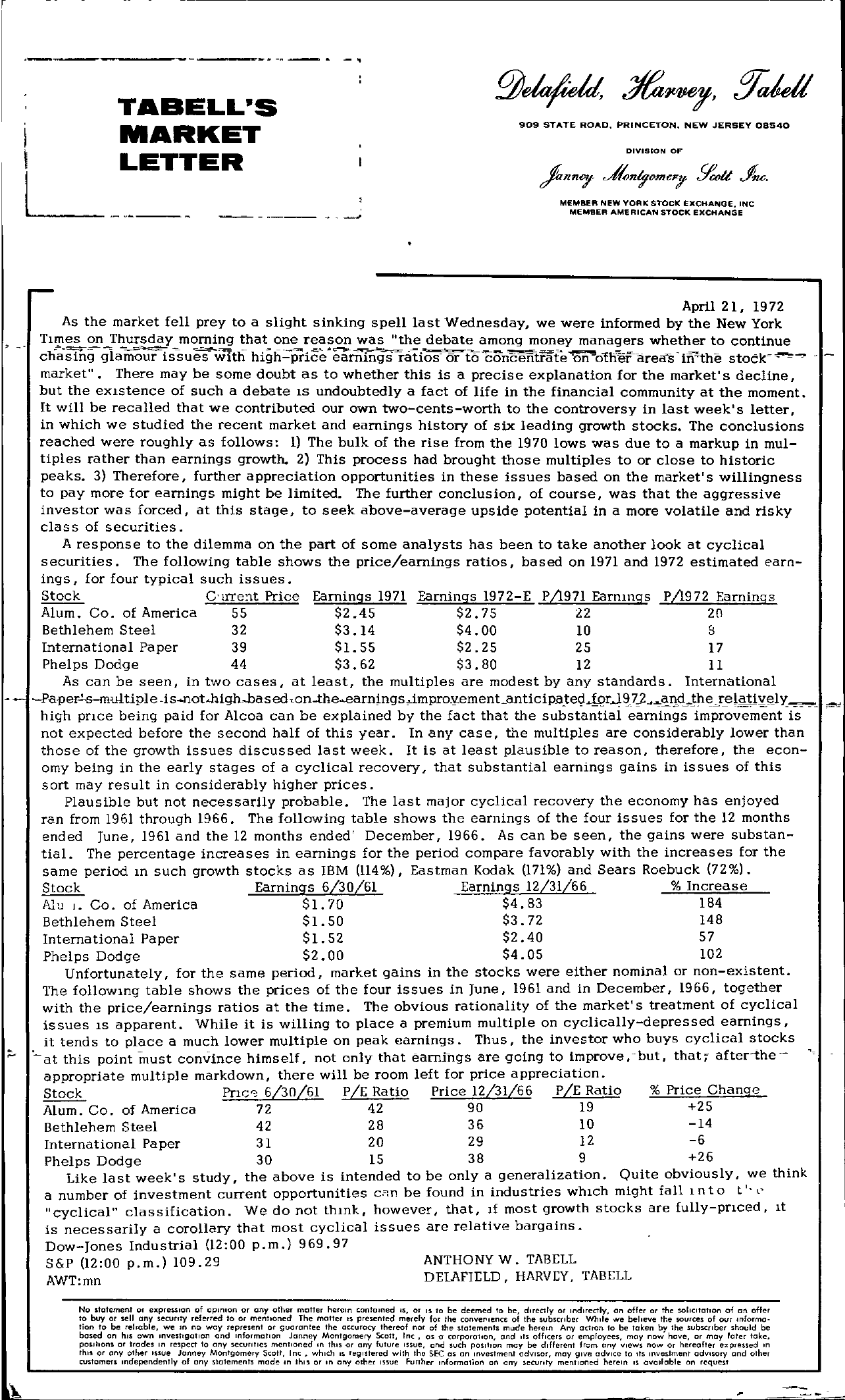 Tabell's Market Letter - April 21, 1972