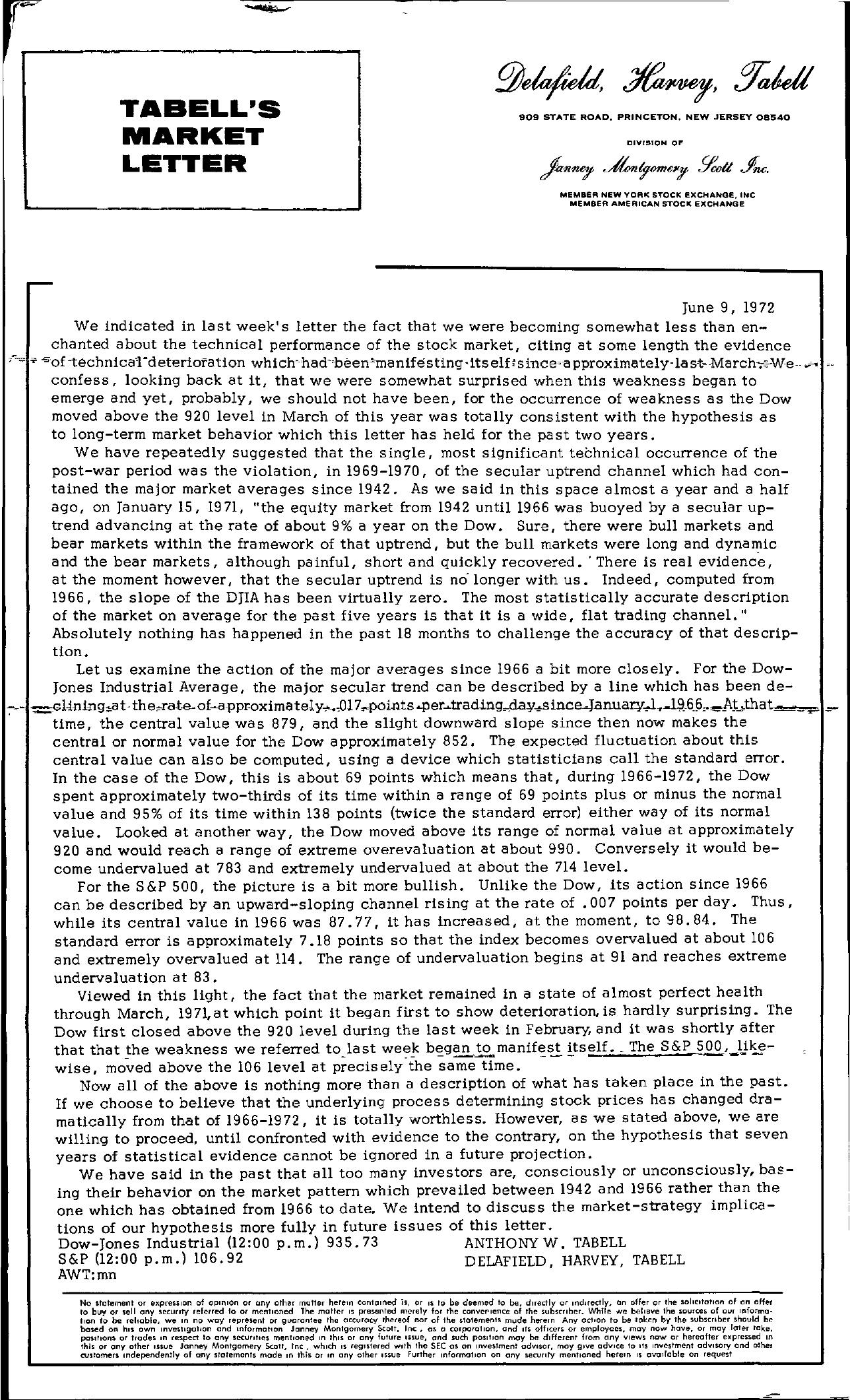 Tabell's Market Letter - June 09, 1972