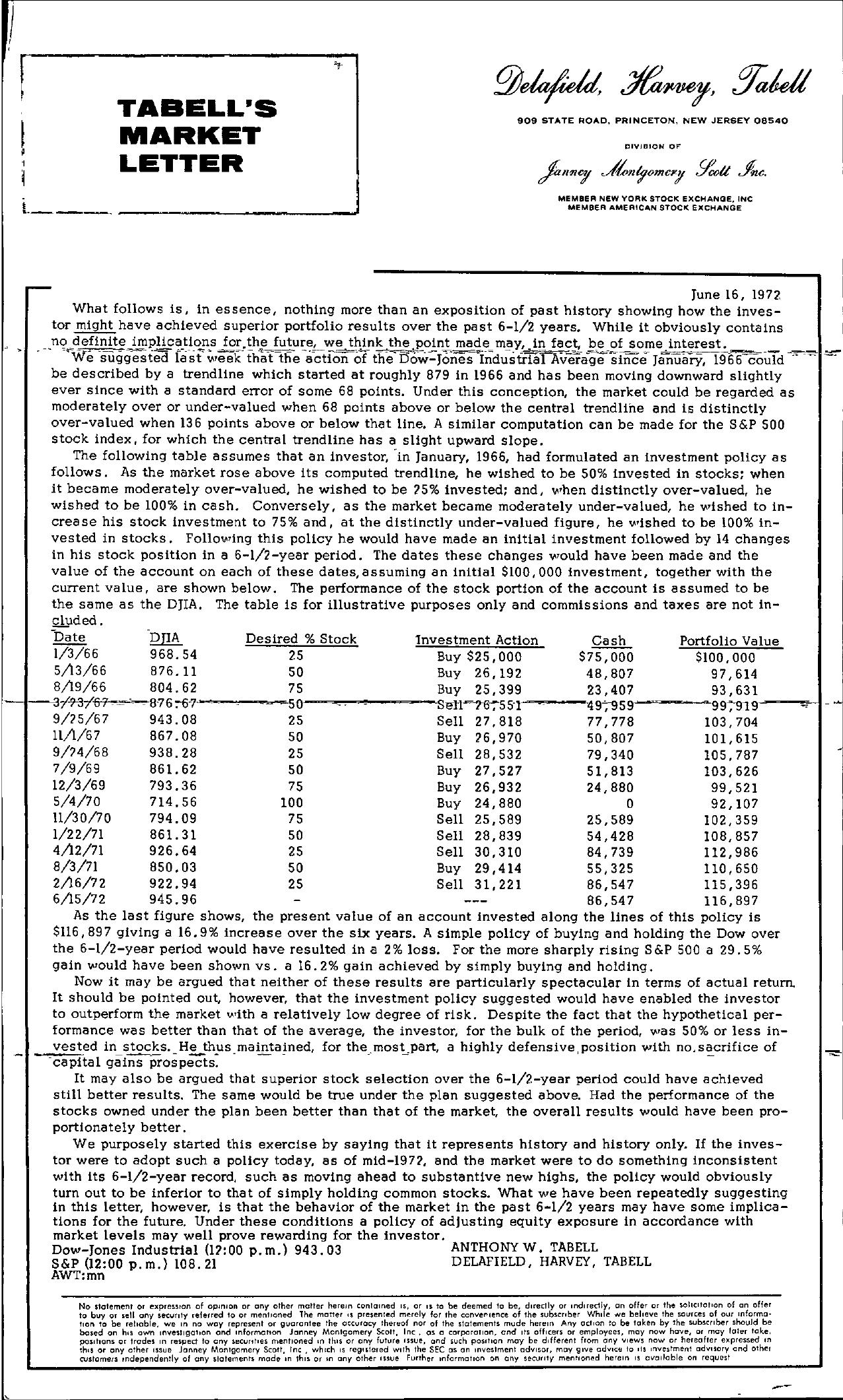 Tabell's Market Letter - June 16, 1972