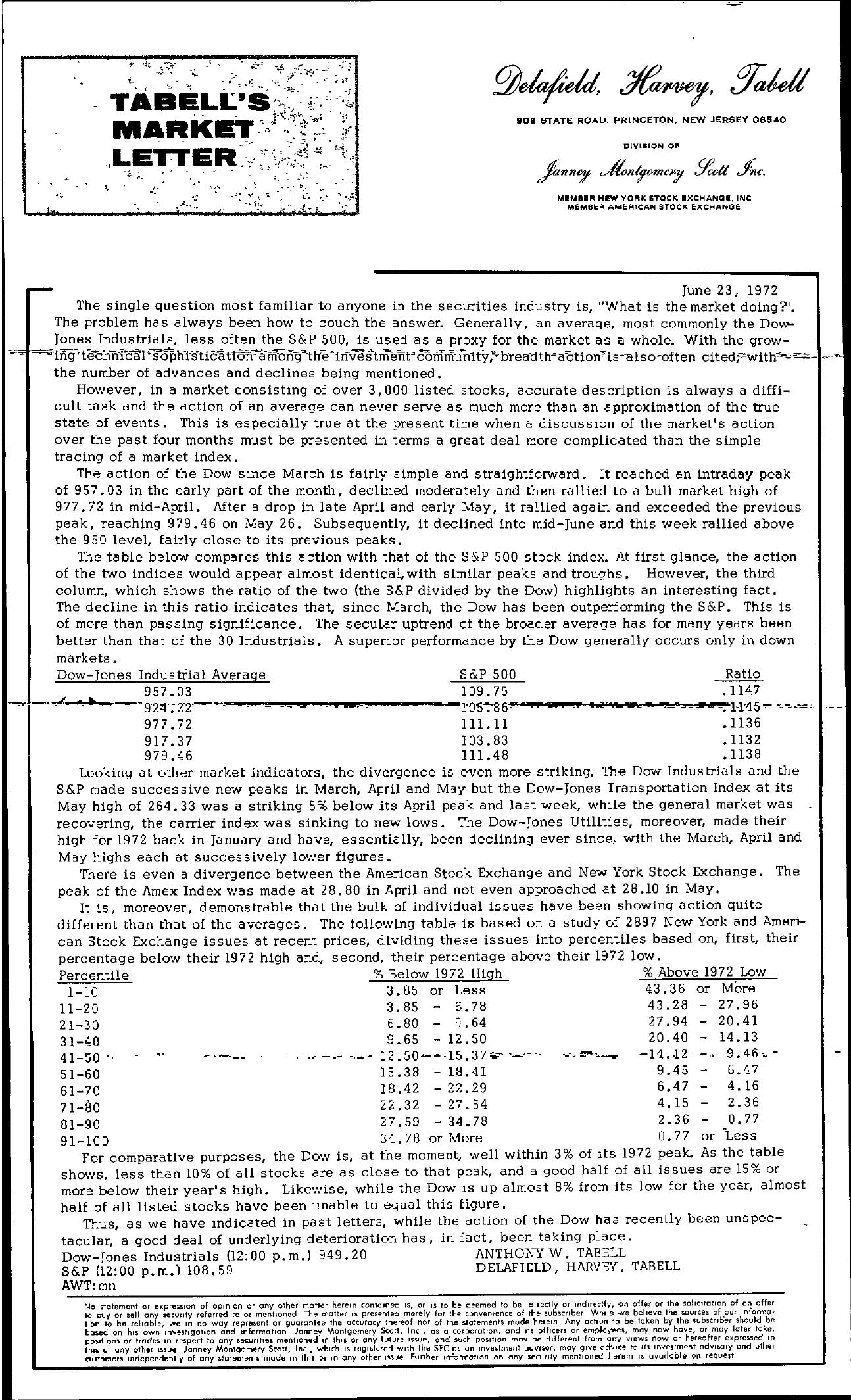 Tabell's Market Letter - June 23, 1972