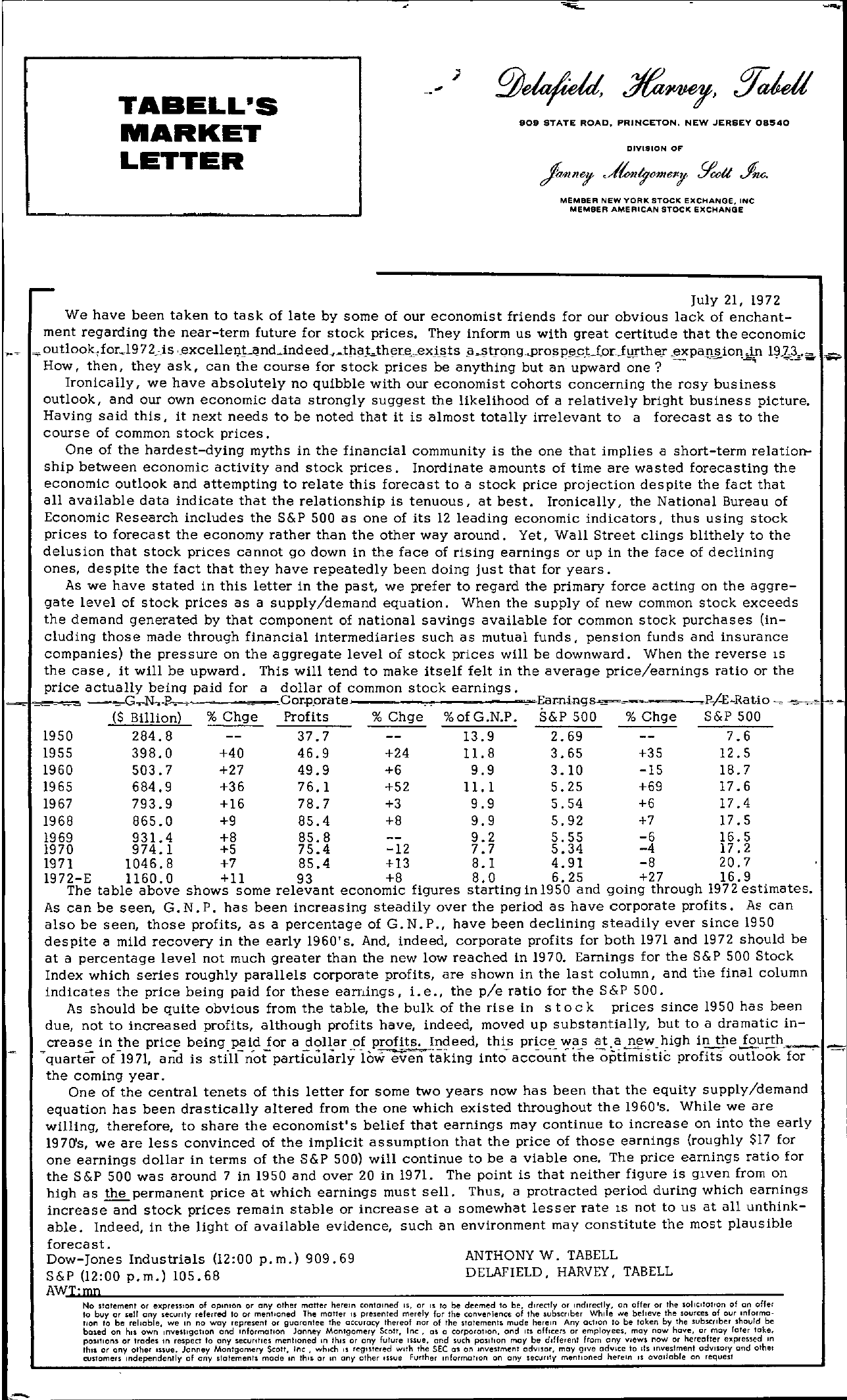 Tabell's Market Letter - July 21, 1972
