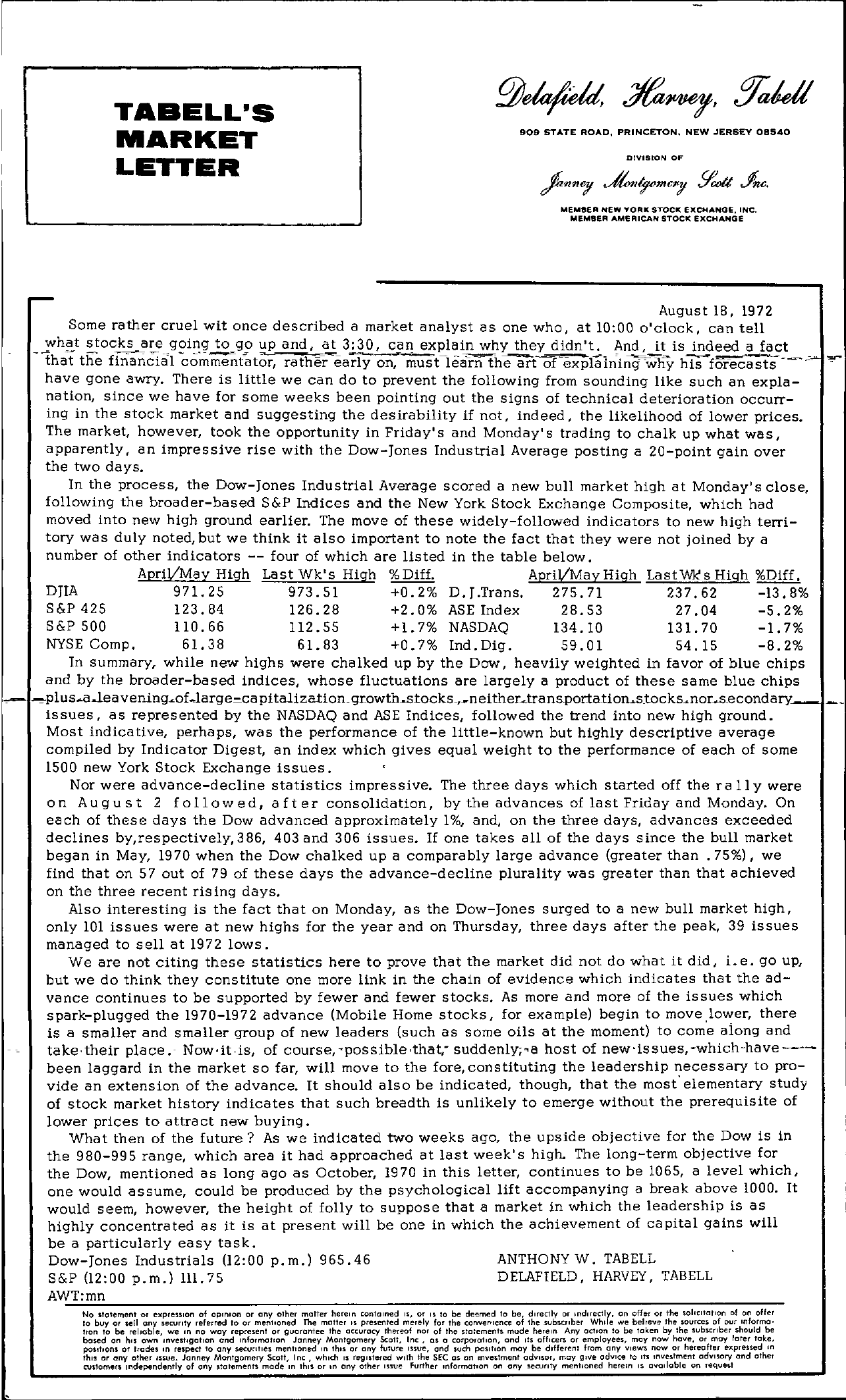Tabell's Market Letter - August 18, 1972