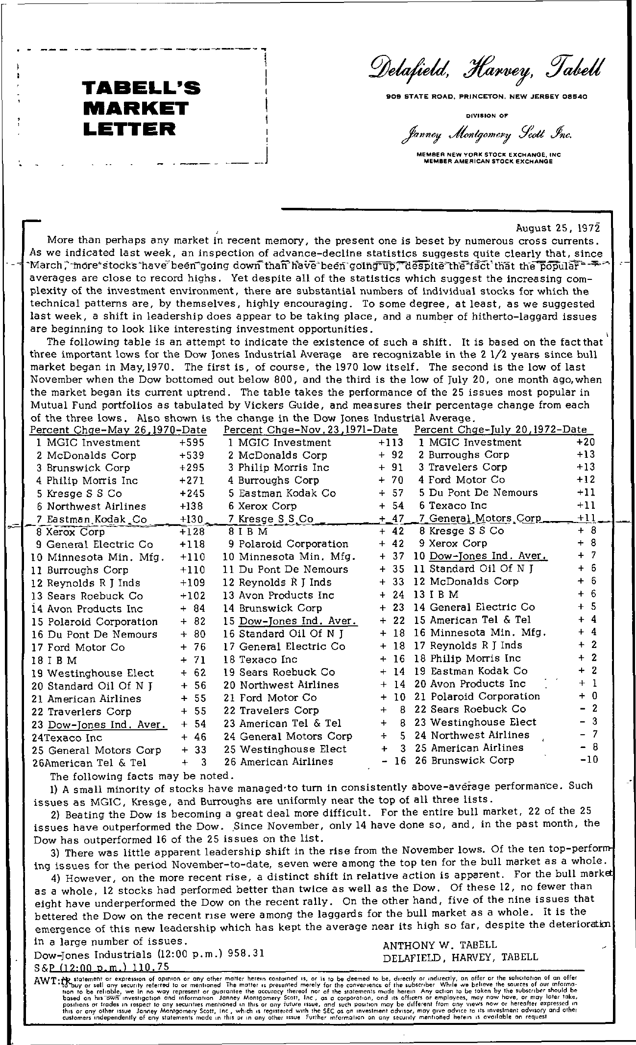 Tabell's Market Letter - August 25, 1972