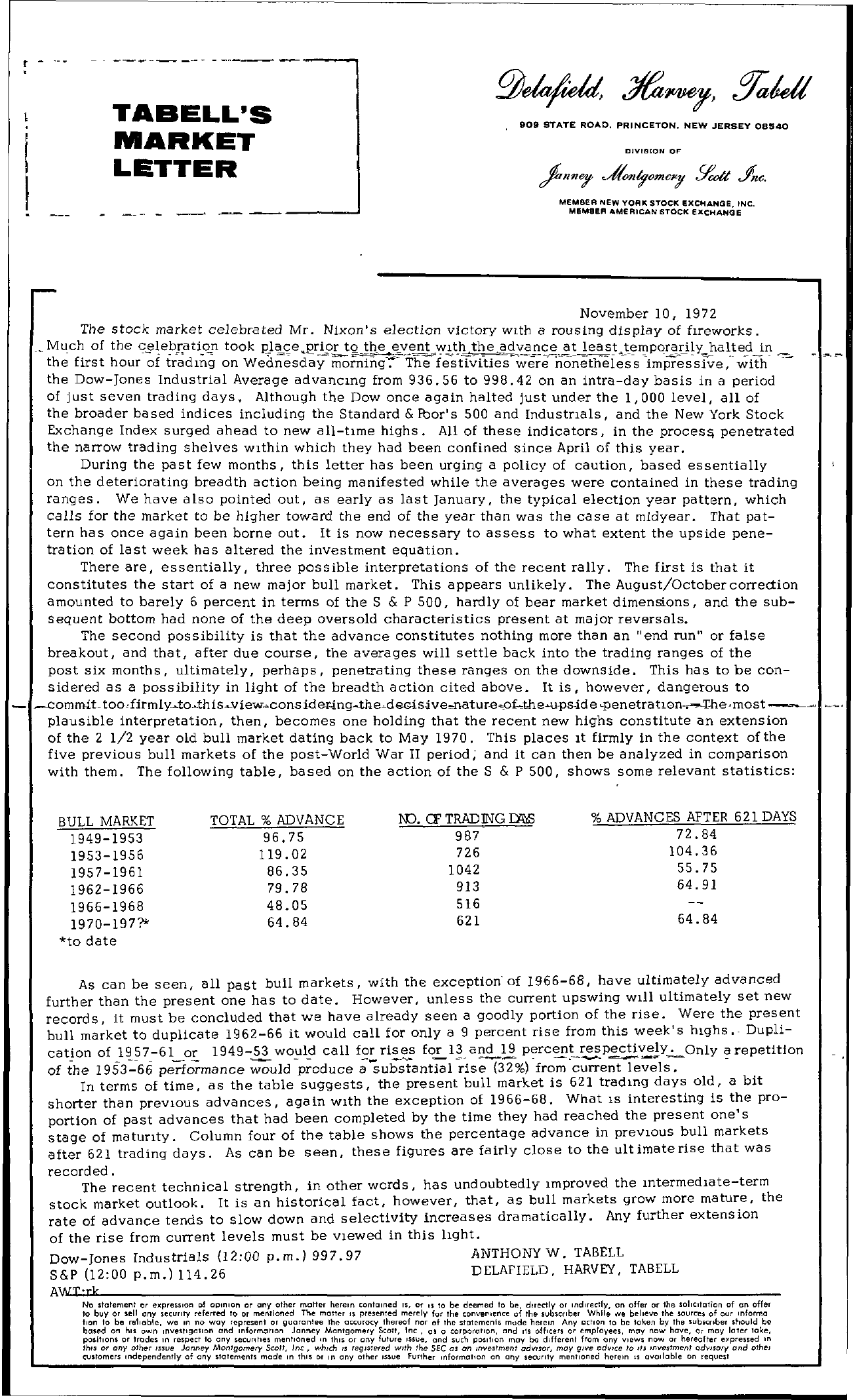 Tabell's Market Letter - November 10, 1972