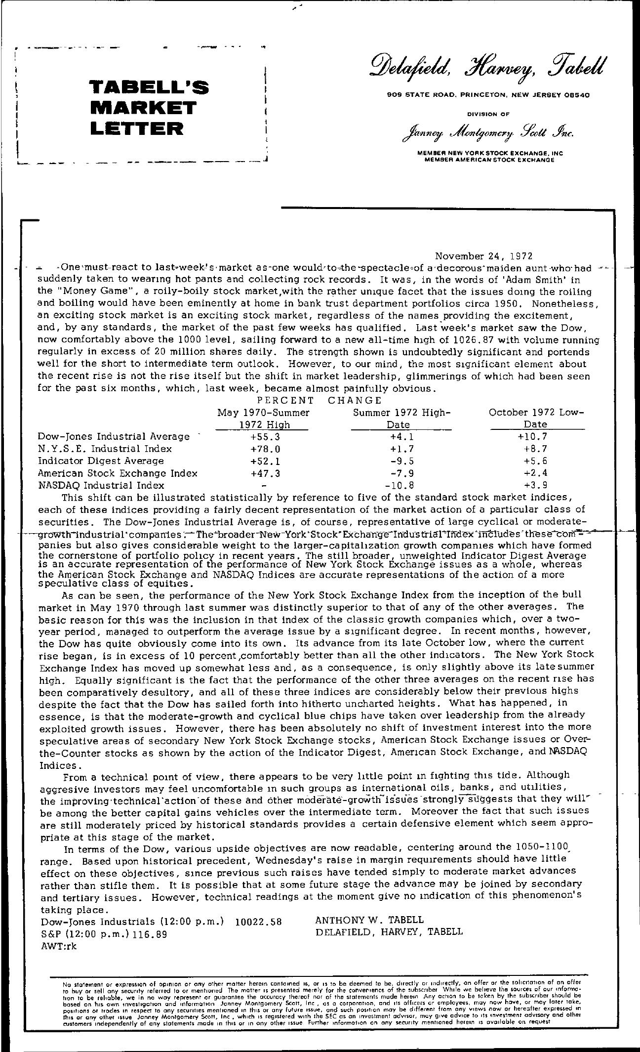Tabell's Market Letter - November 24, 1972