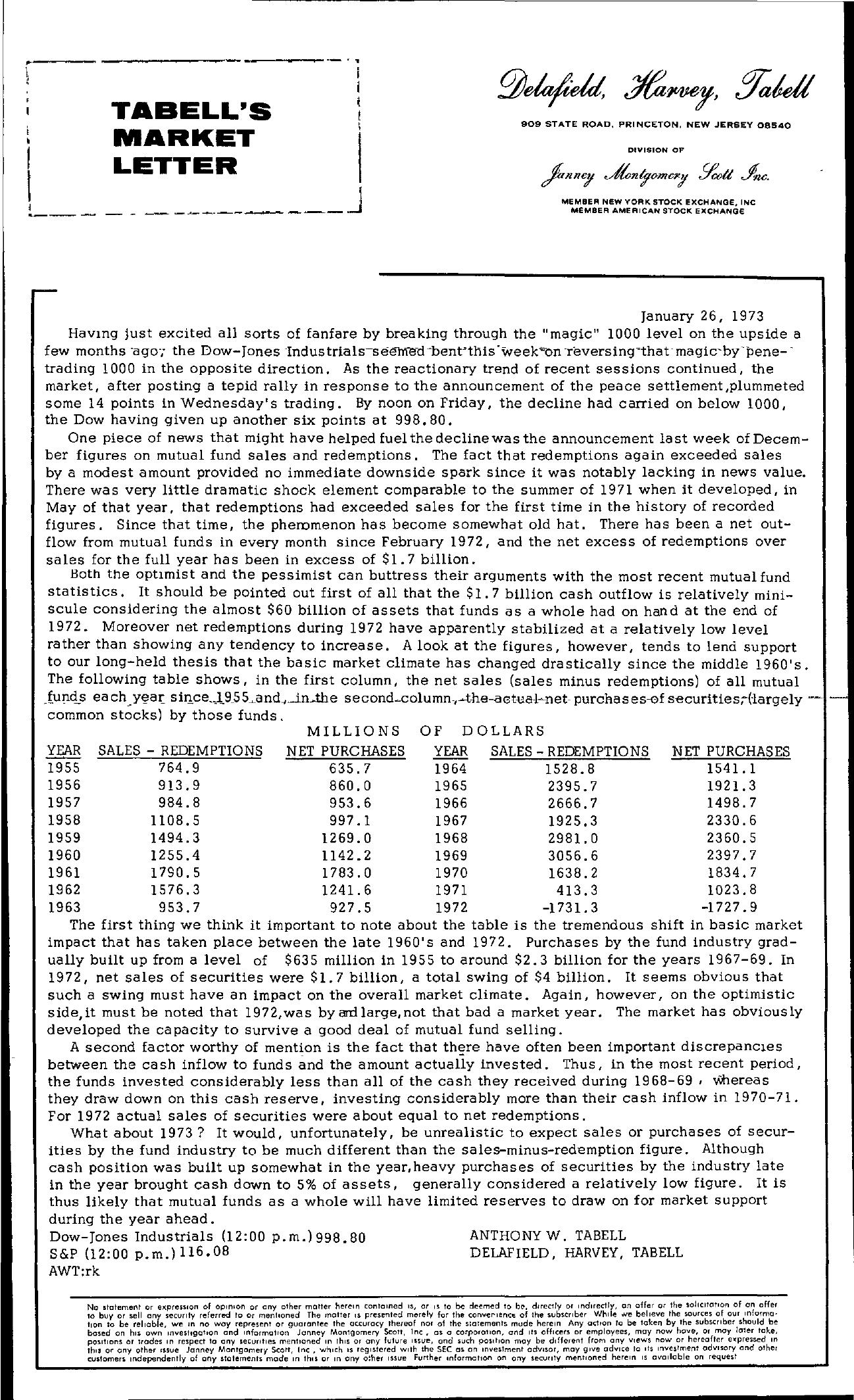 Tabell's Market Letter - January 26, 1973