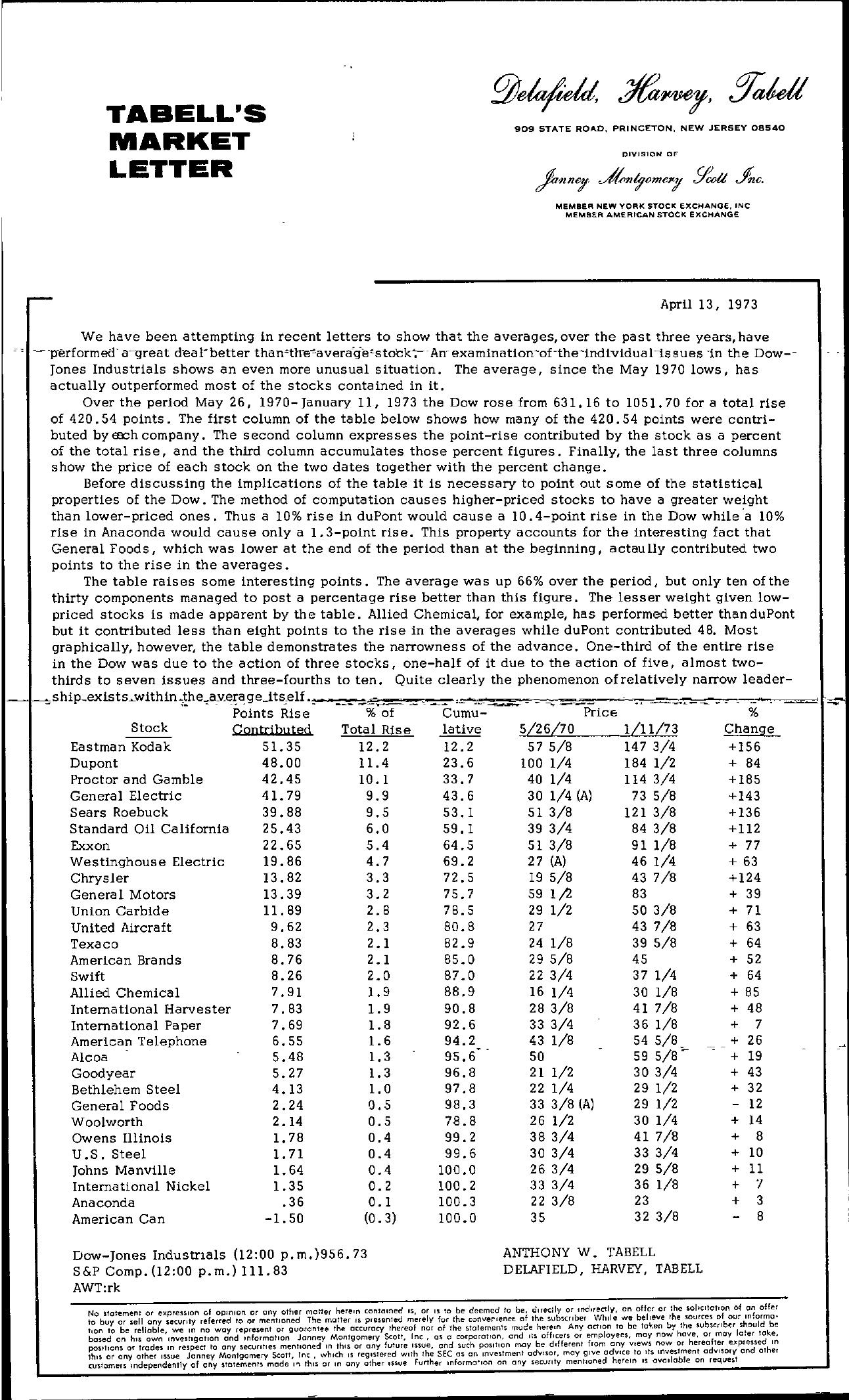 Tabell's Market Letter - April 13, 1973