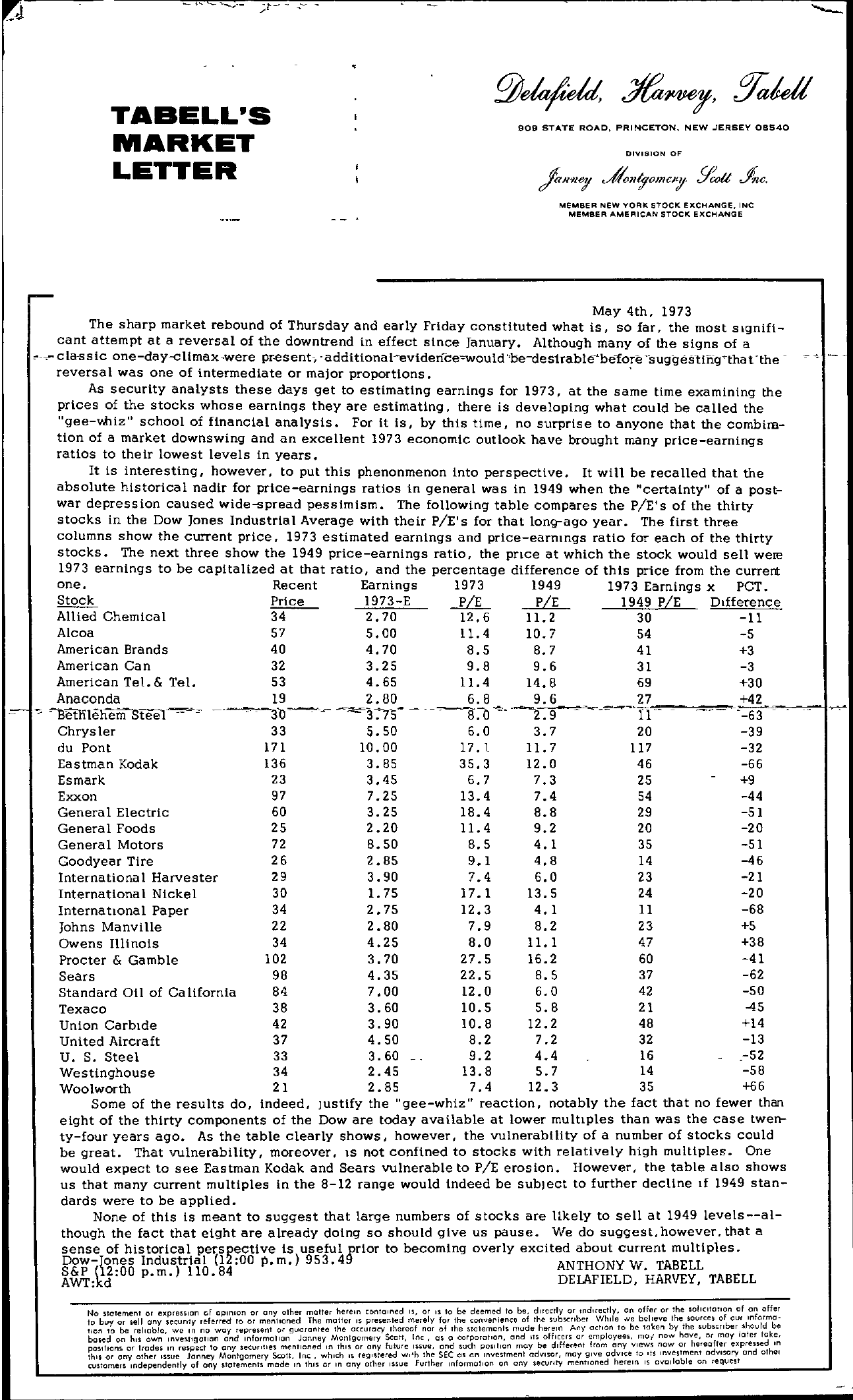 Tabell's Market Letter - May 04, 1973