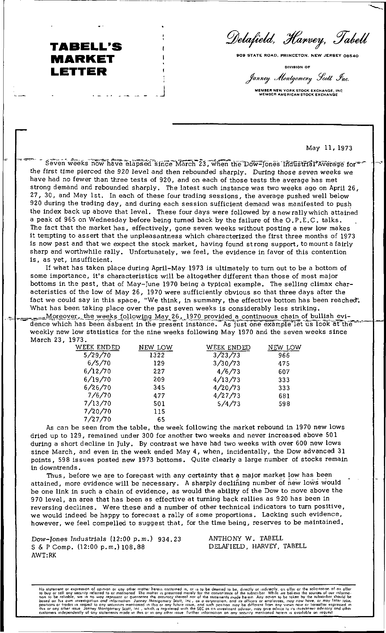 Tabell's Market Letter - May 11, 1973