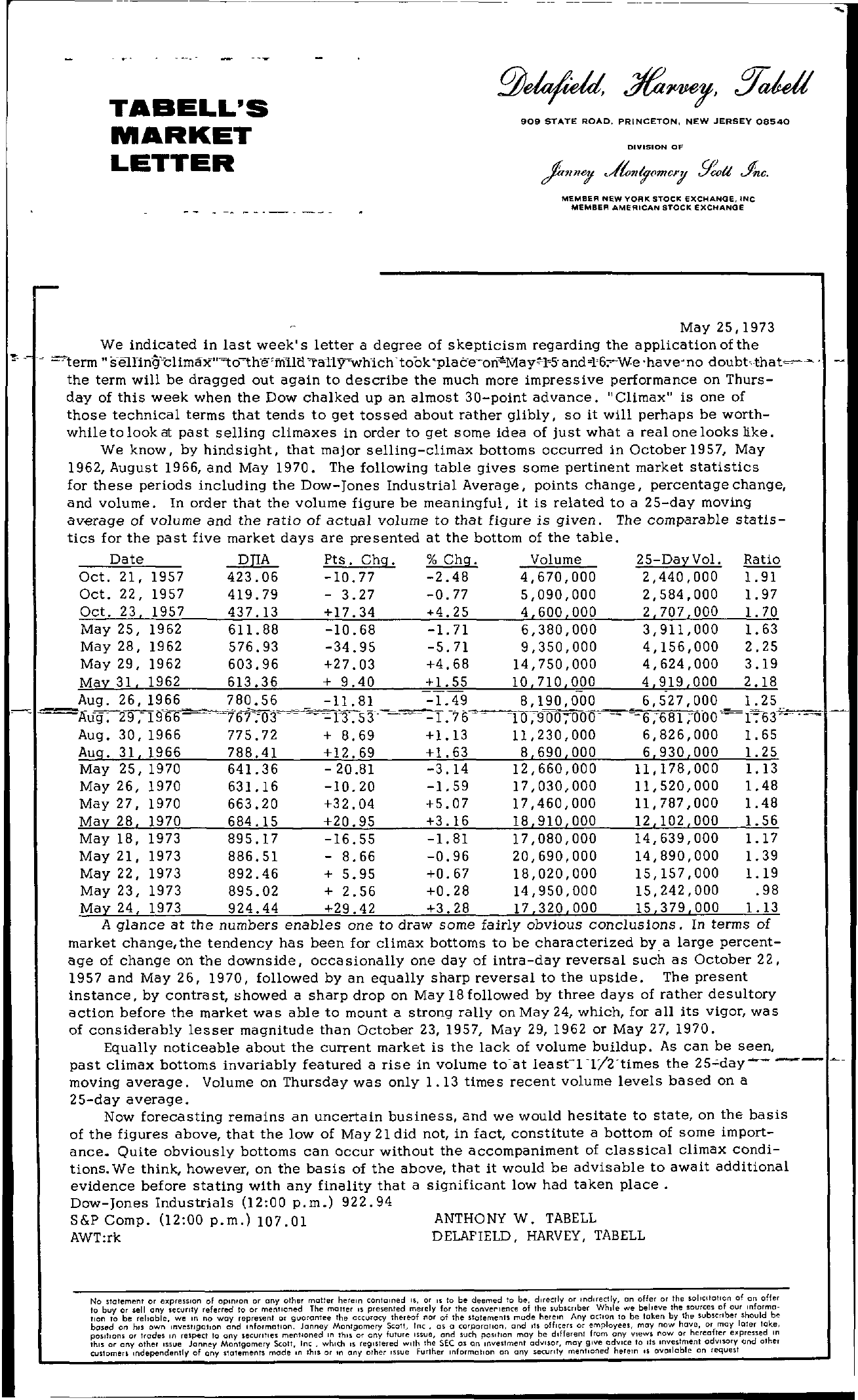 Tabell's Market Letter - May 25, 1973
