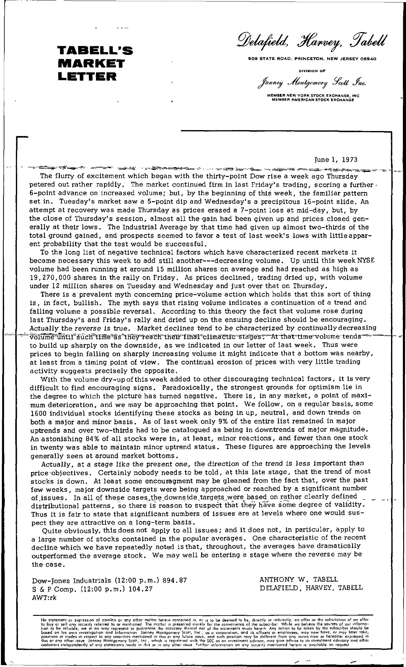 Tabell's Market Letter - June 01, 1973