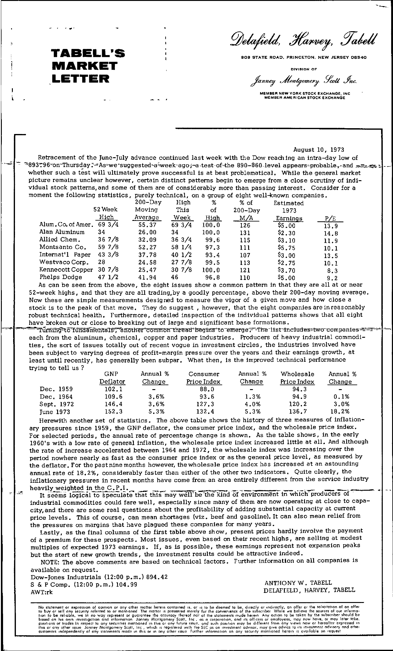 Tabell's Market Letter - August 10, 1973