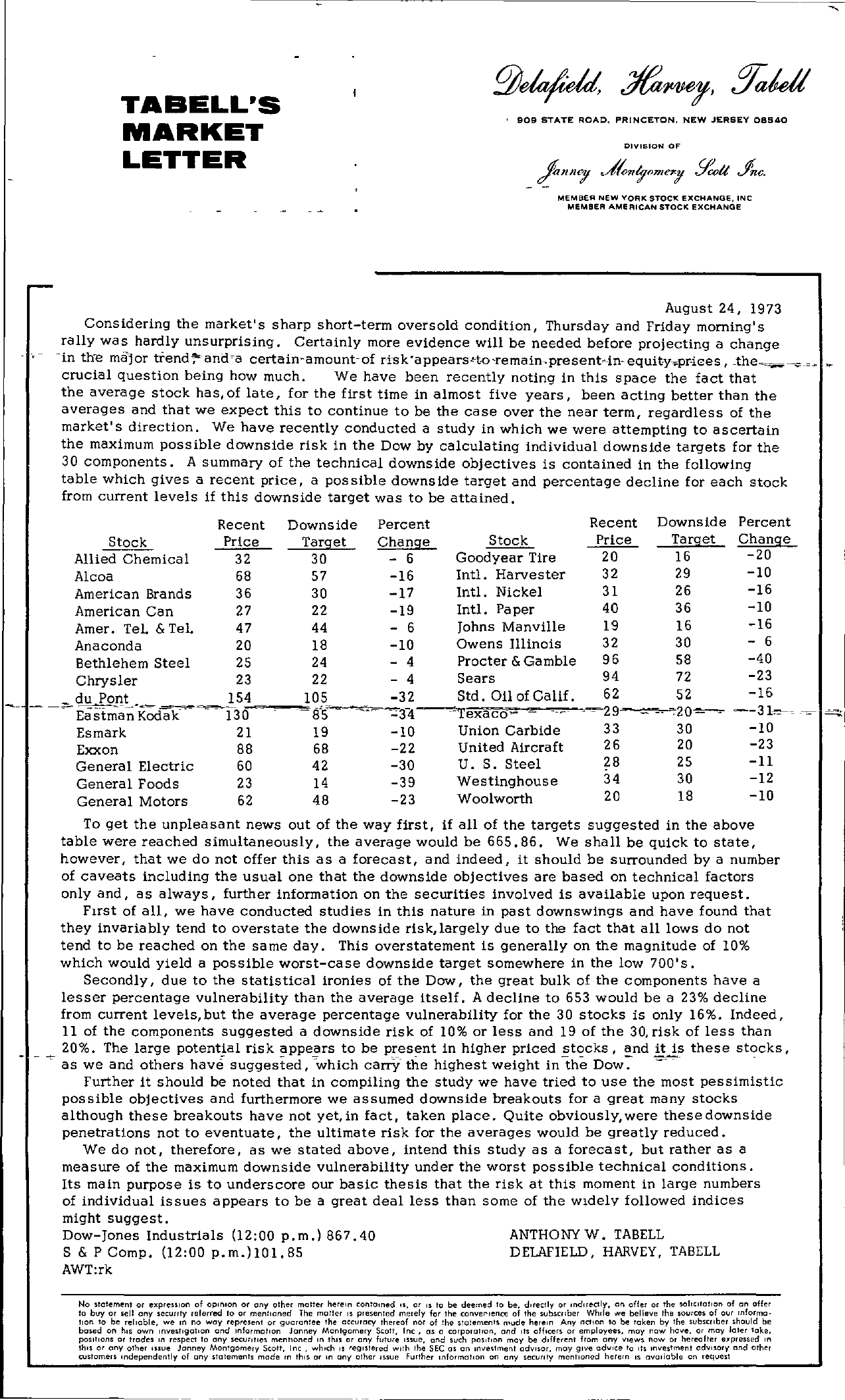 Tabell's Market Letter - August 24, 1973