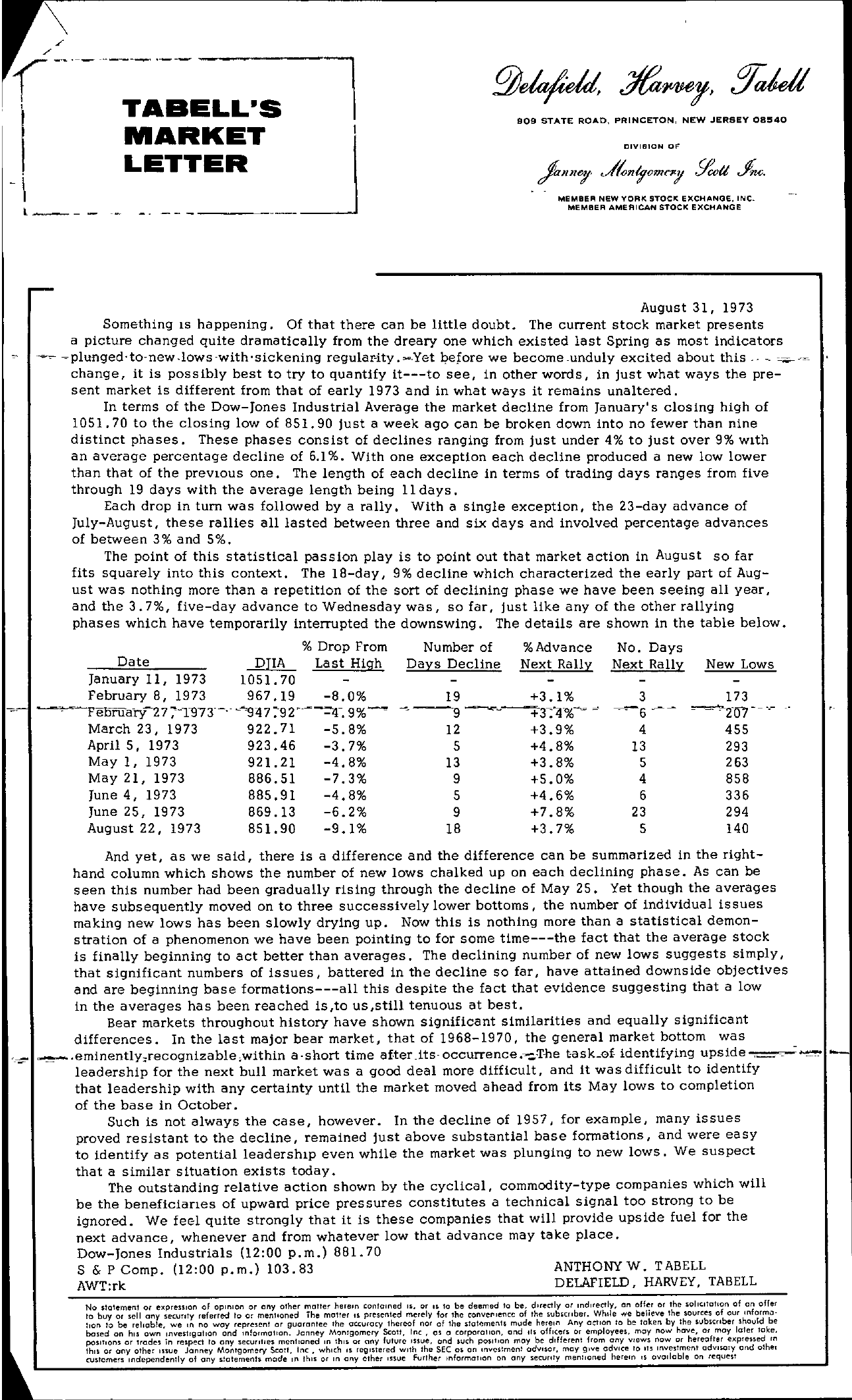 Tabell's Market Letter - August 31, 1973