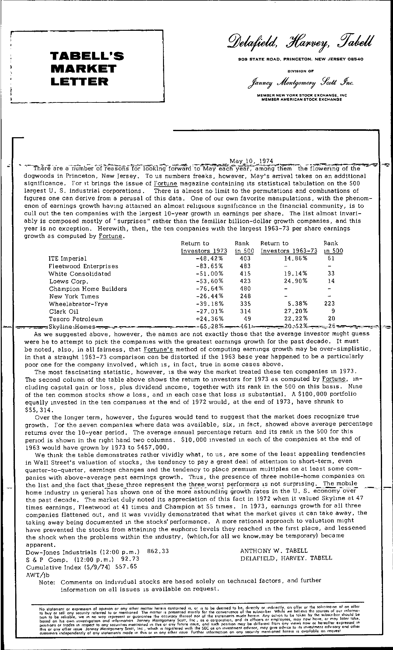 Tabell's Market Letter - May 10, 1974
