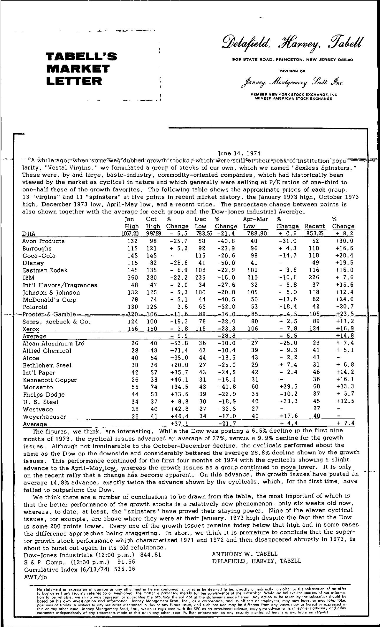 Tabell's Market Letter - June 14, 1974